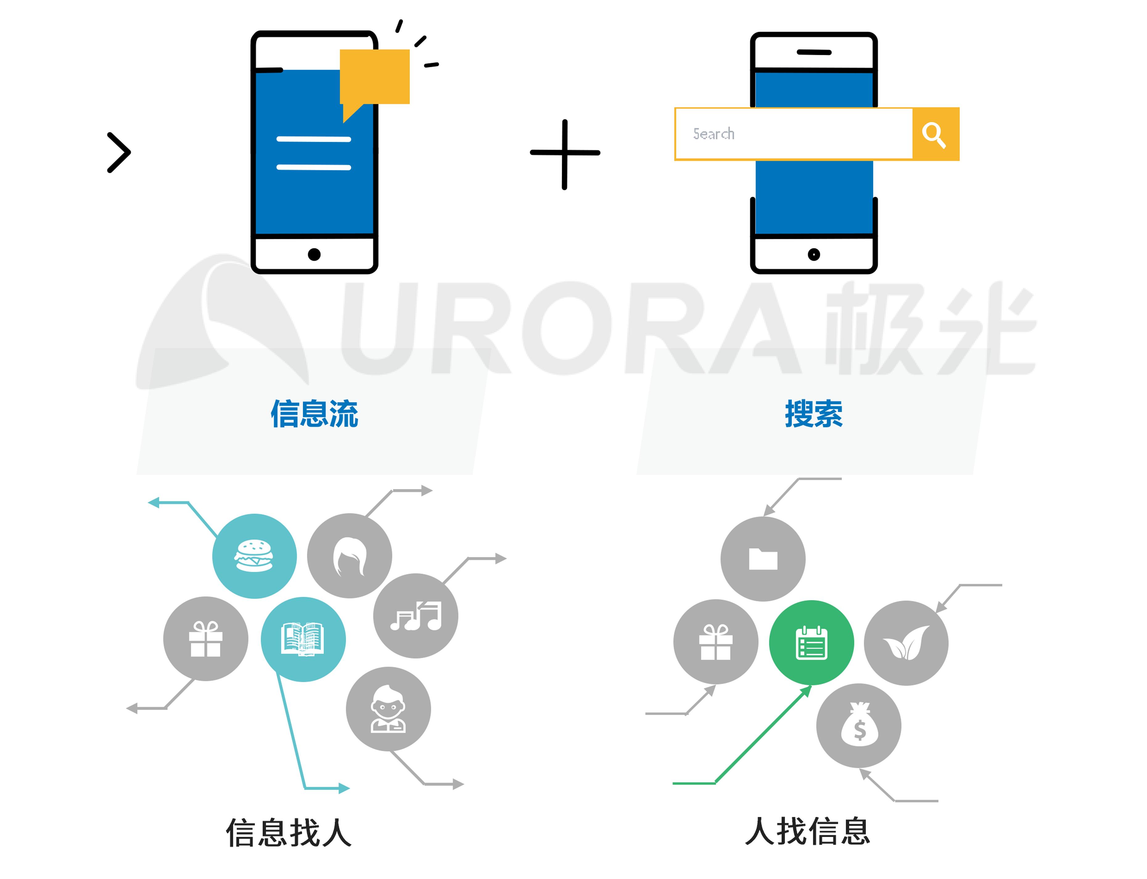 极光:新闻资讯 (25).png