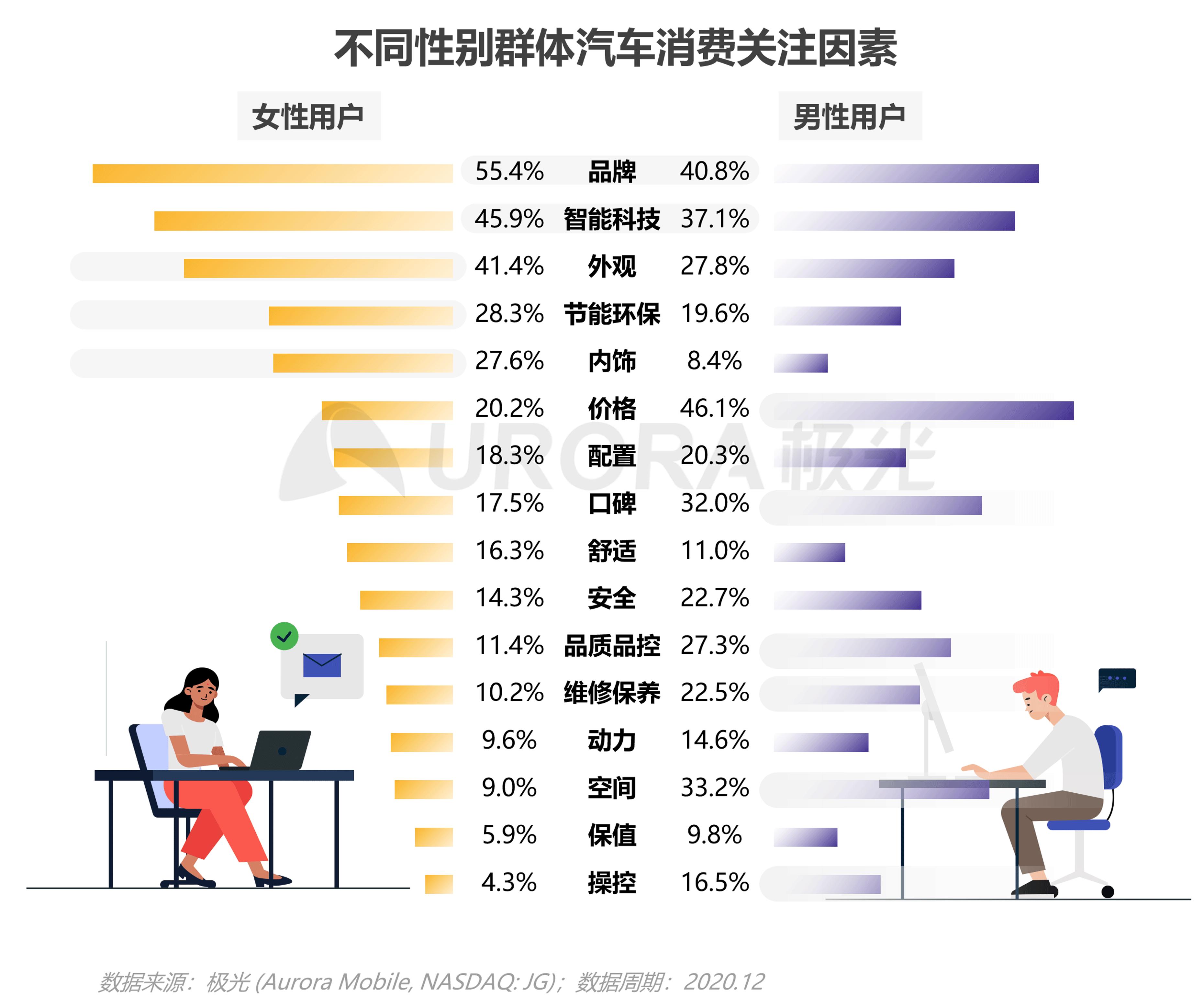 极光:汽车资讯行业洞察 (11).png