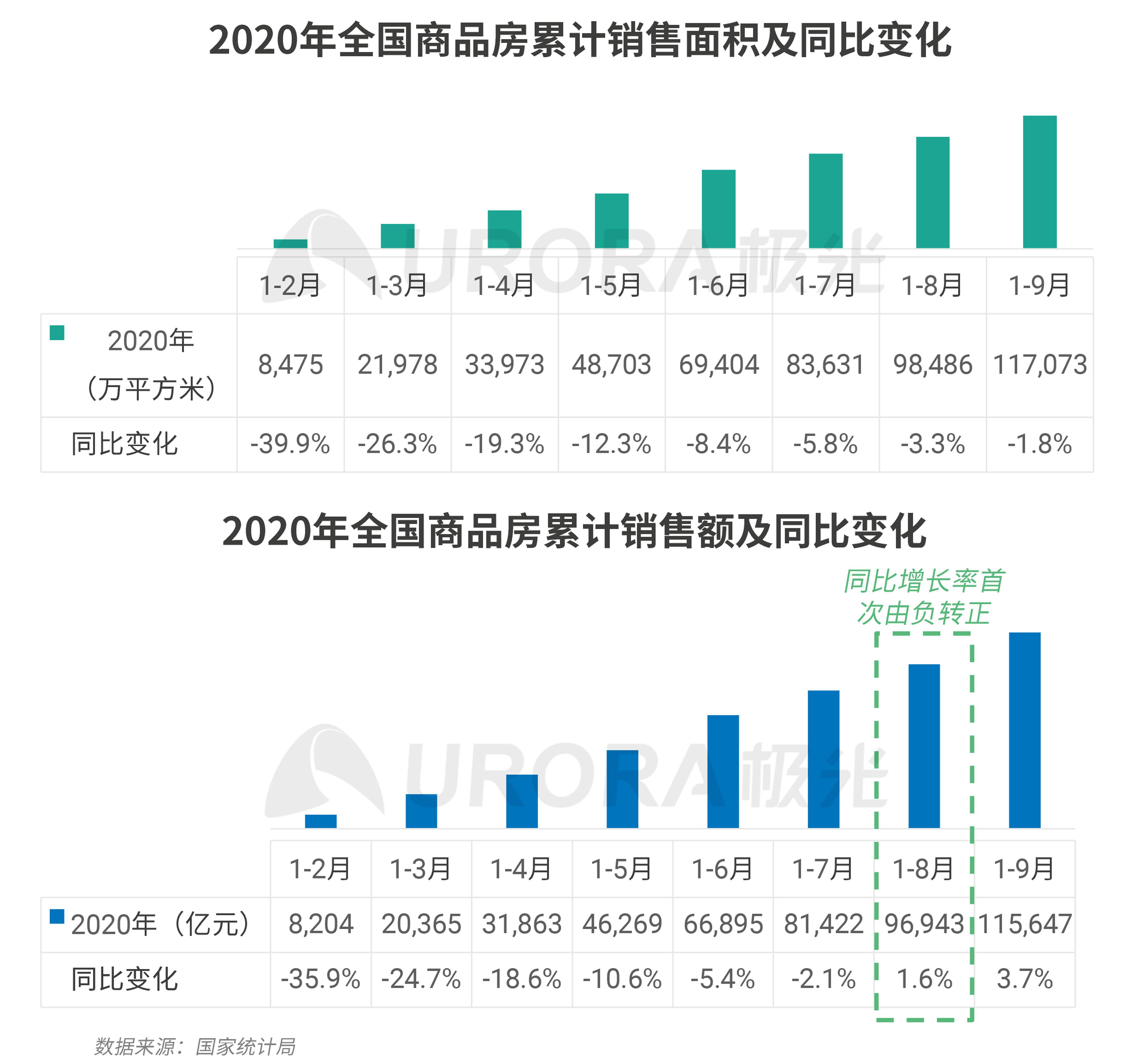 极光:数字经济新时代,房产平台新机遇 (1).png