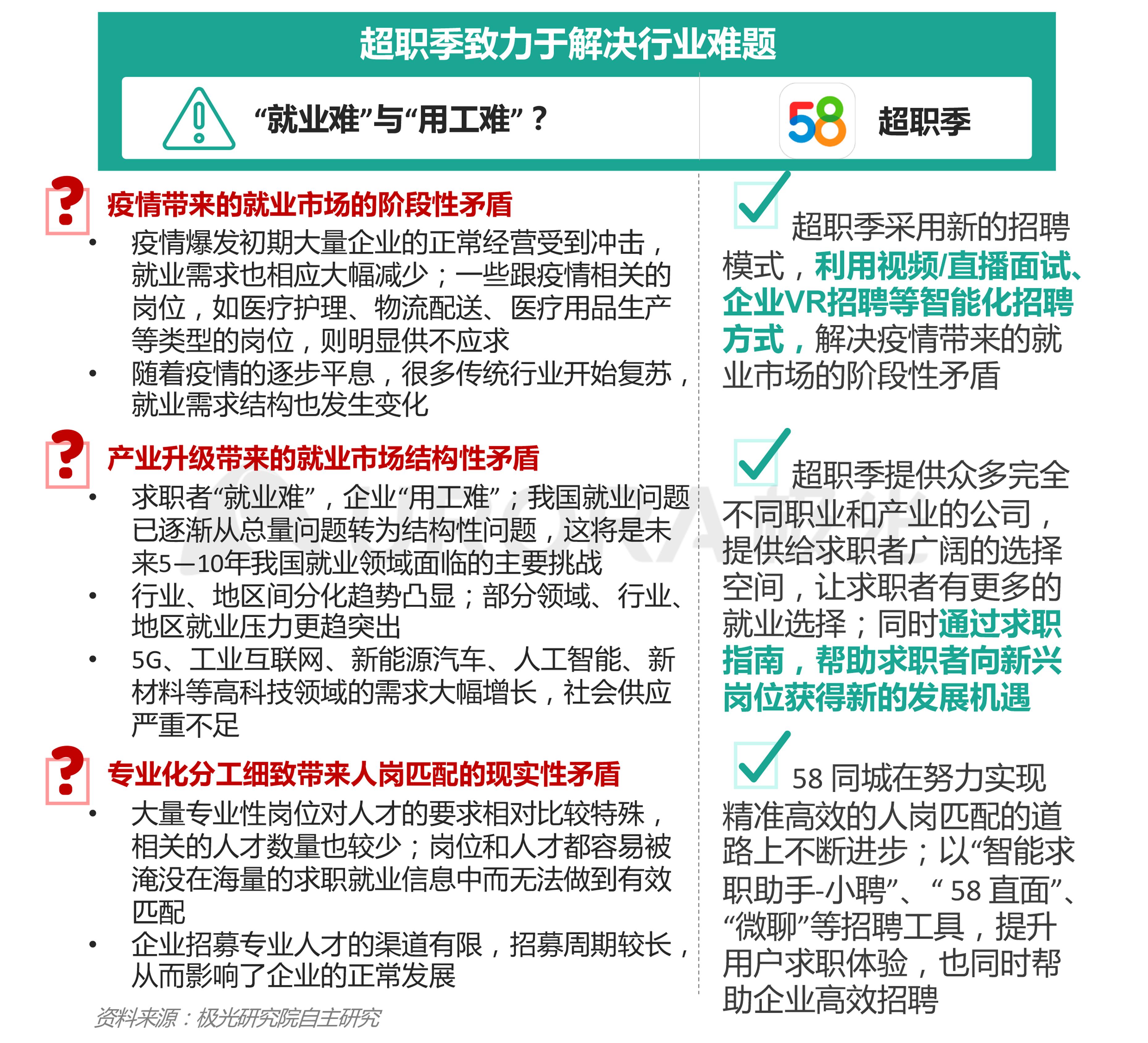 """""""超职季""""招聘行业报告-汇总版 (9).png"""