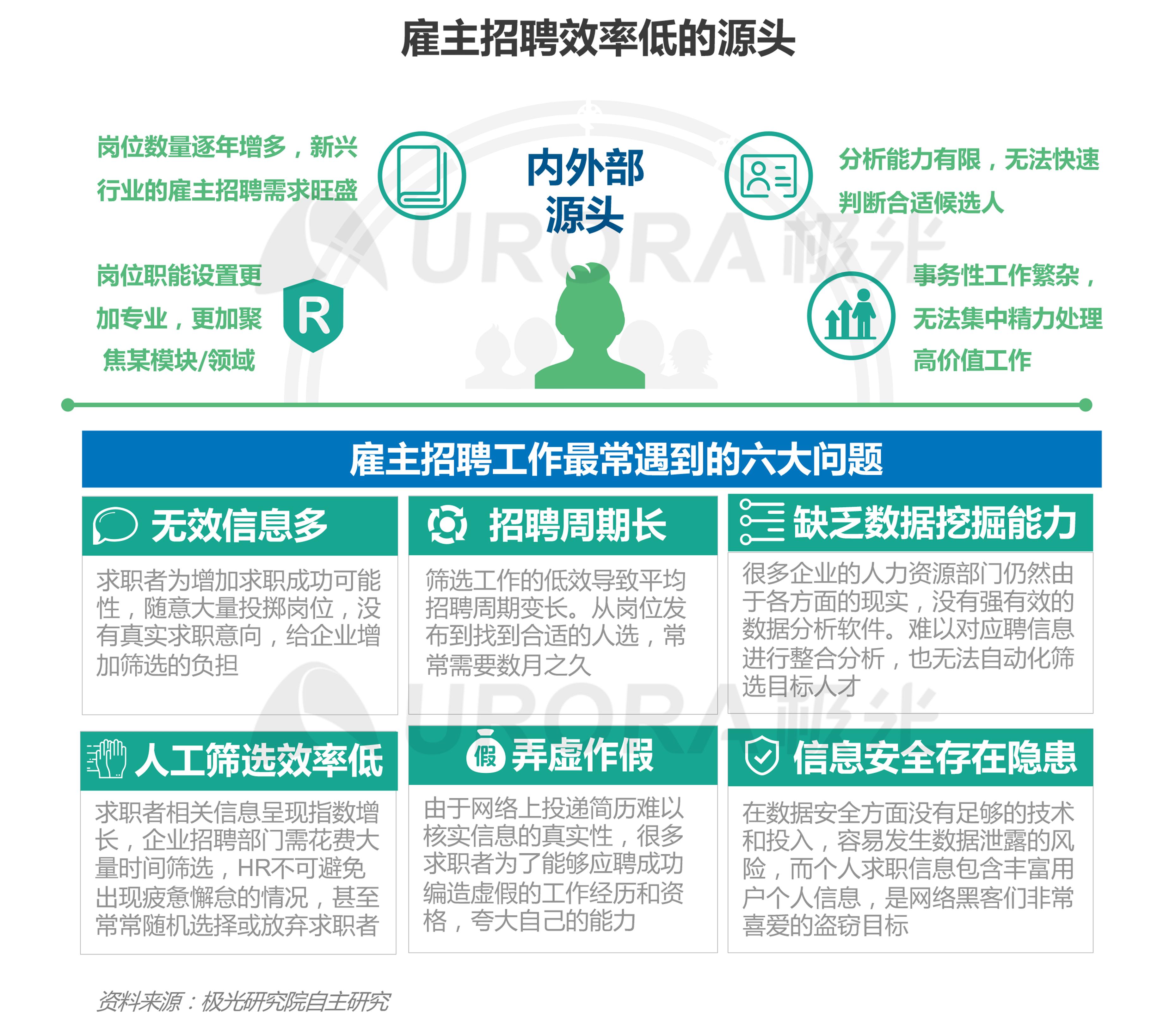 """""""超职季""""招聘行业报告-汇总版 (8).png"""