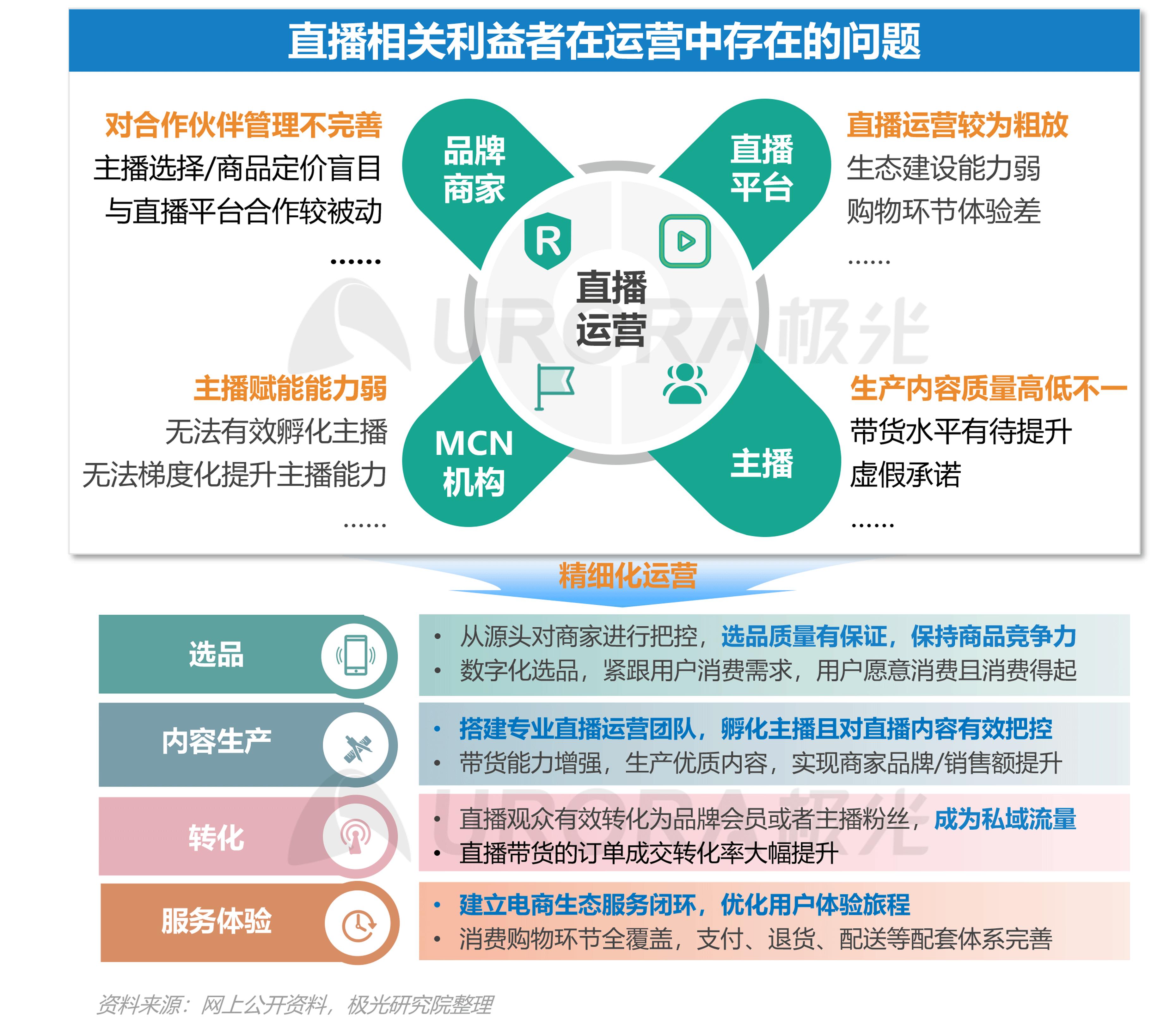 极光:双十一电商报告 (19).png