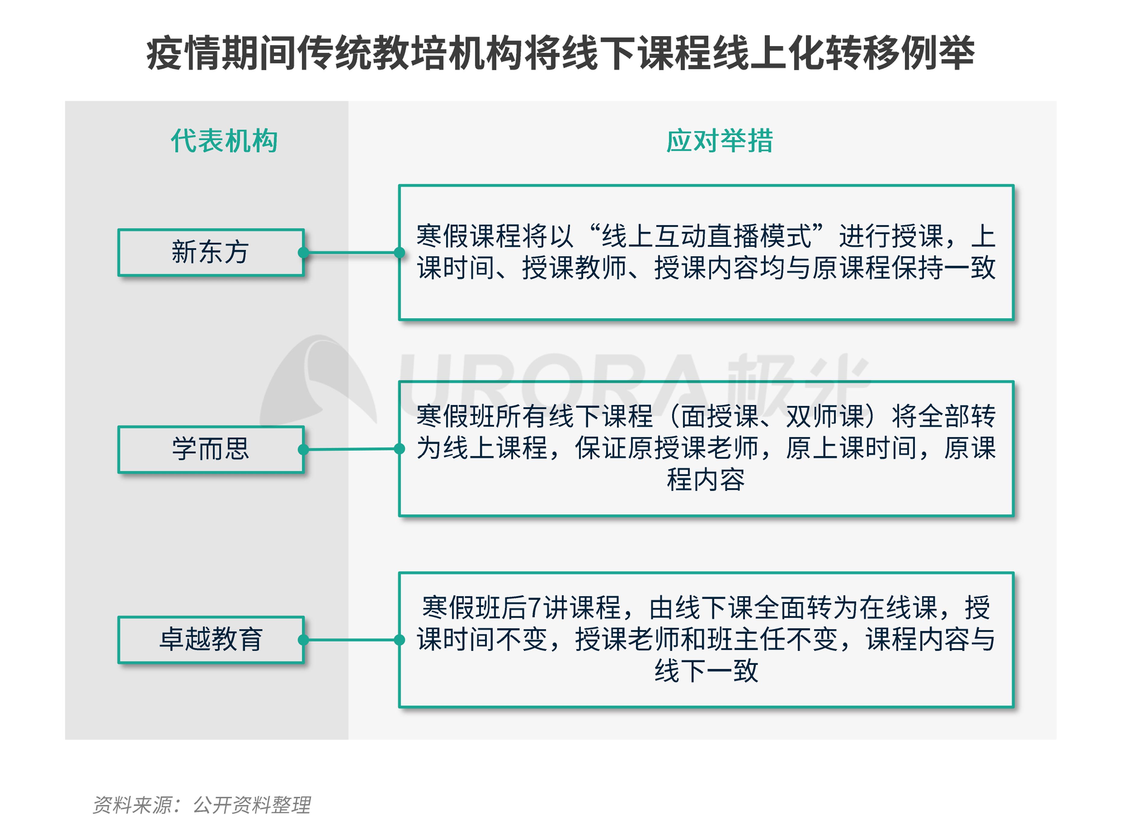 极光:K12教育报告 (12).png