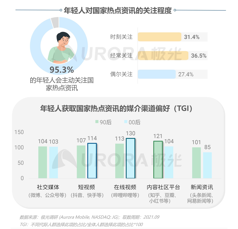2021新青年国货消费研究报告V4-9.png