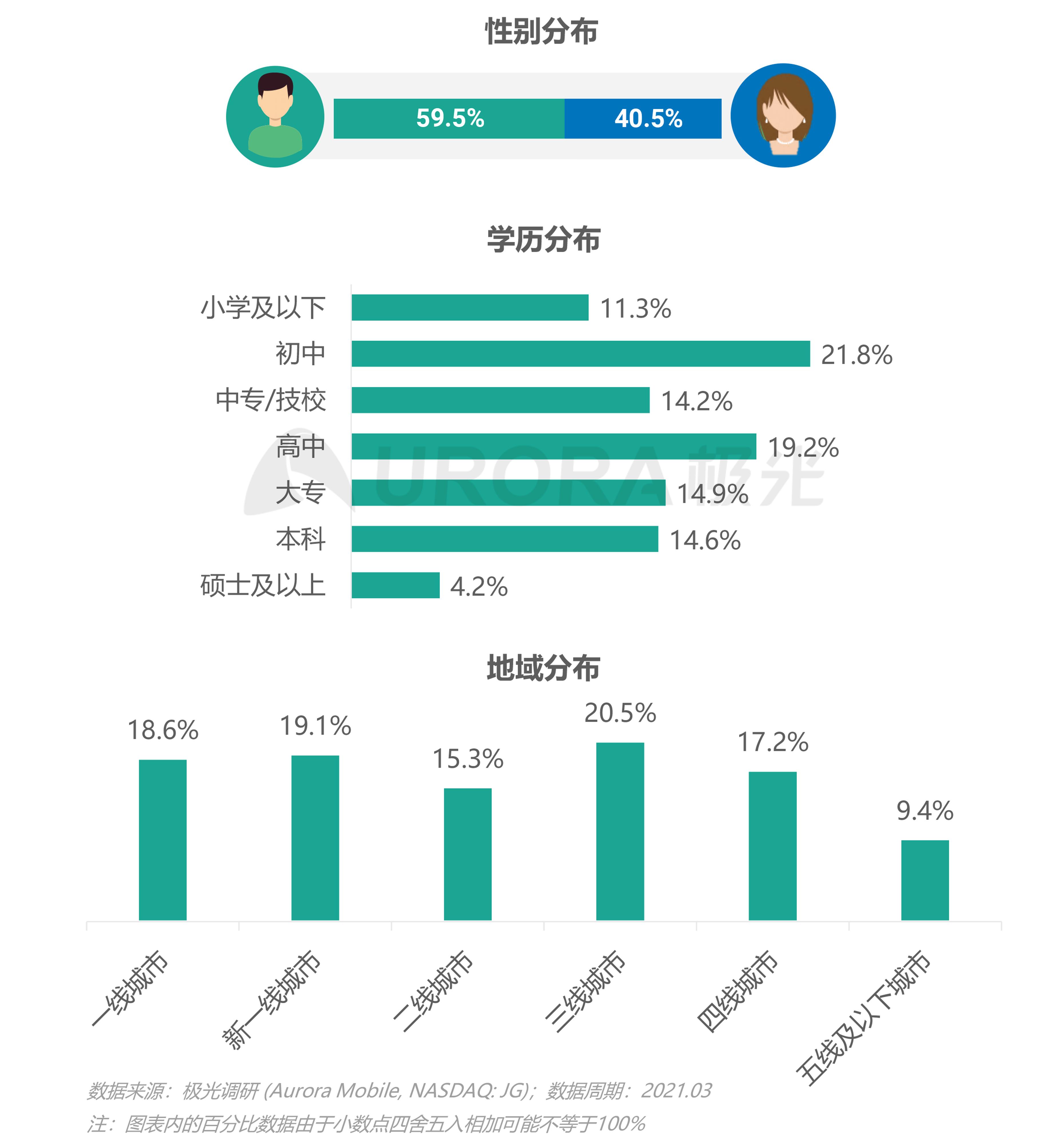 2021年轻人营销趋势研究报告【定稿】-5.png