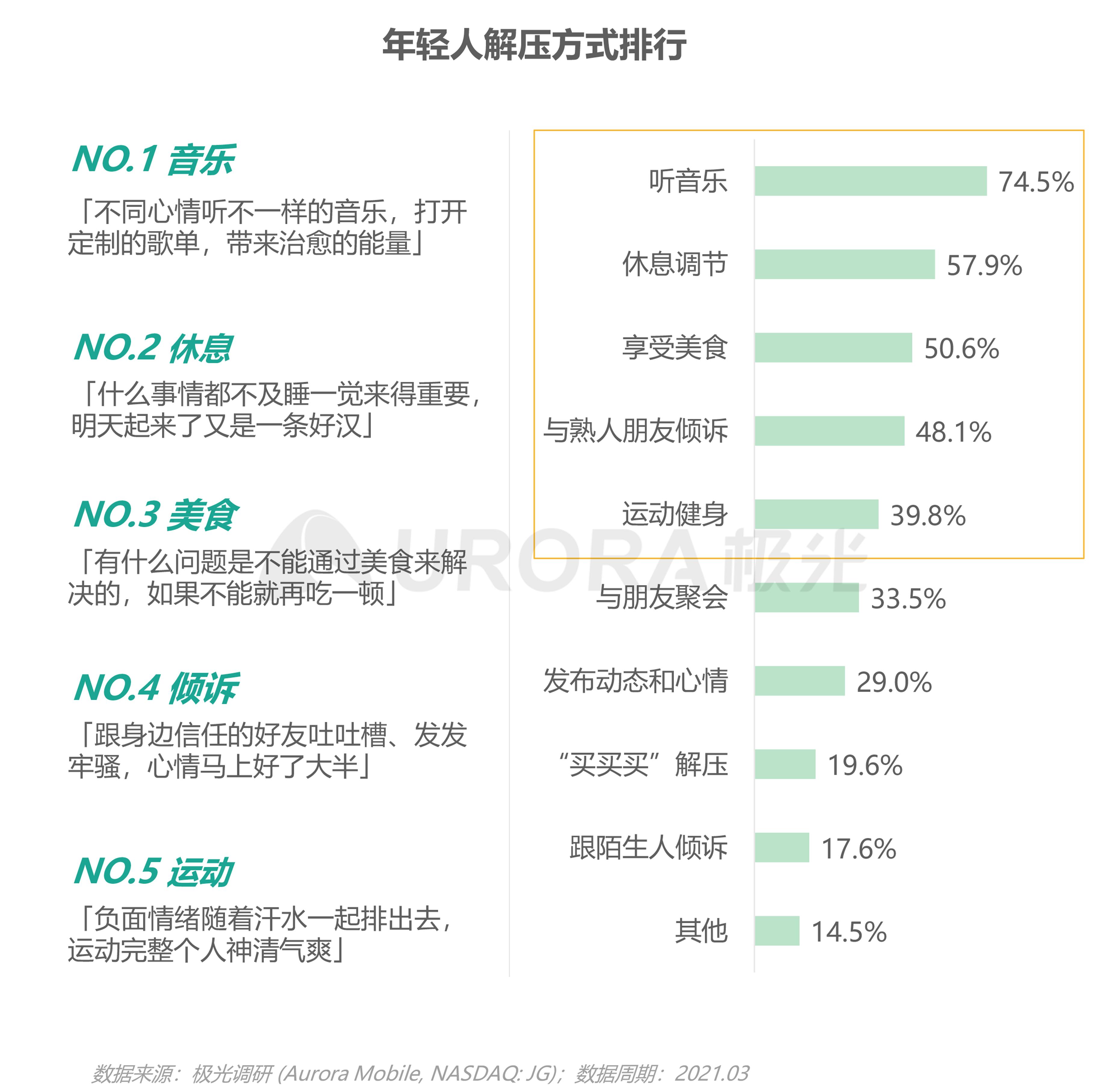 2021年轻人营销趋势研究报告【定稿】-15.png
