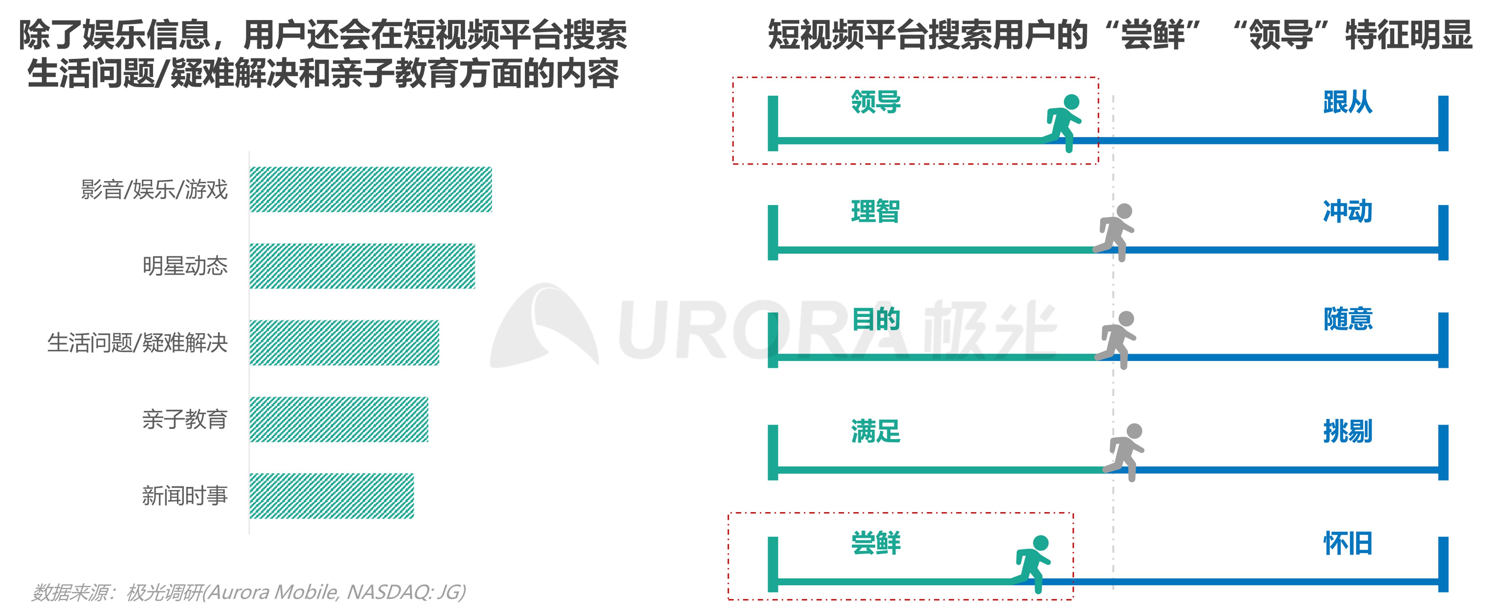 极光:内容生态搜索趋势报告png (9).png