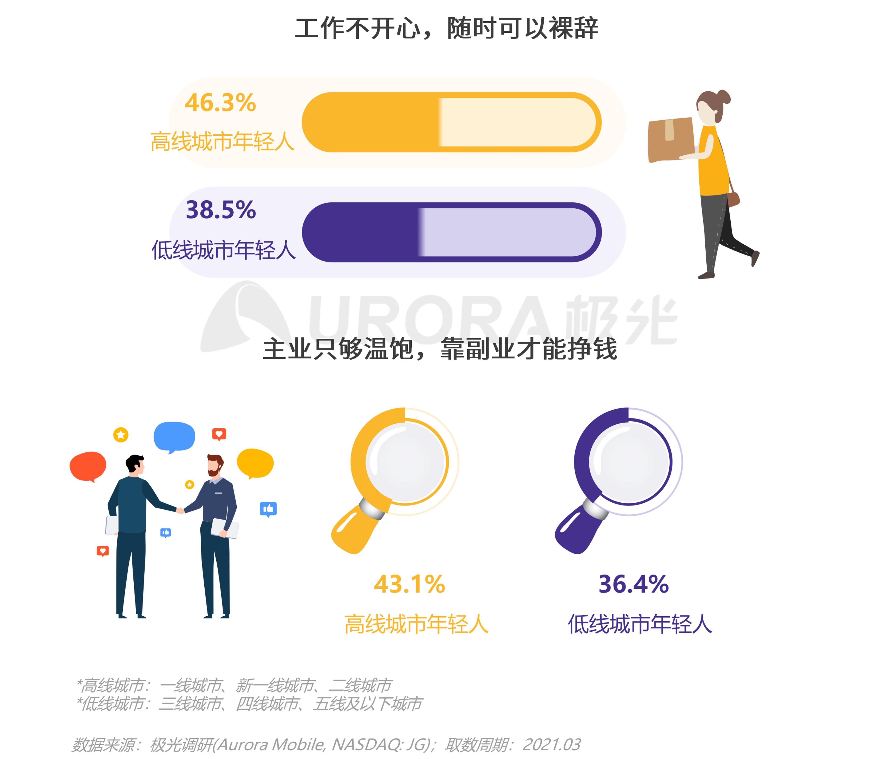 2021年轻人营销趋势研究报告【定稿】-52.png
