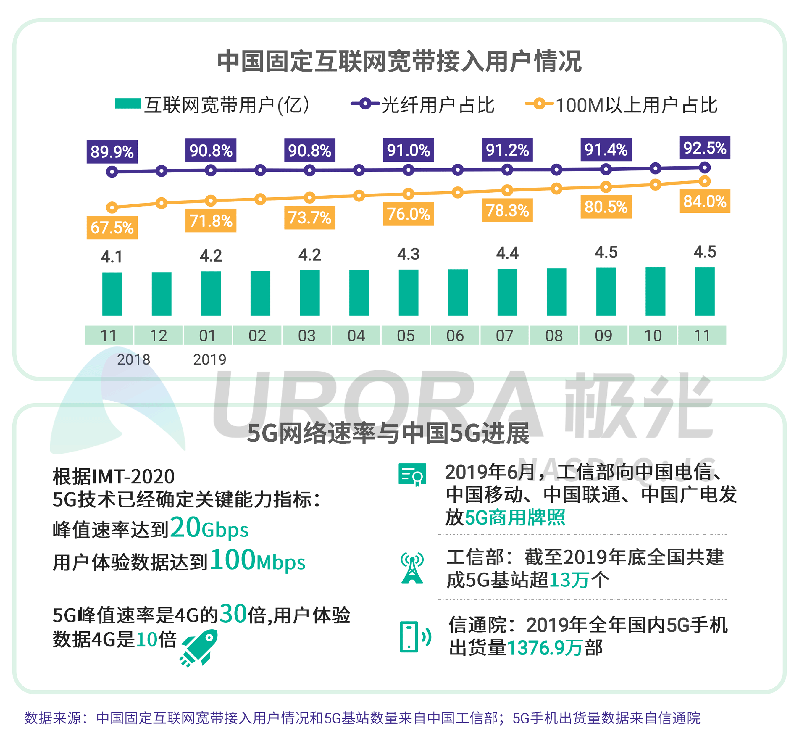 JIGUANG-个人网盘行业研究报告-final---切图版2-7.png