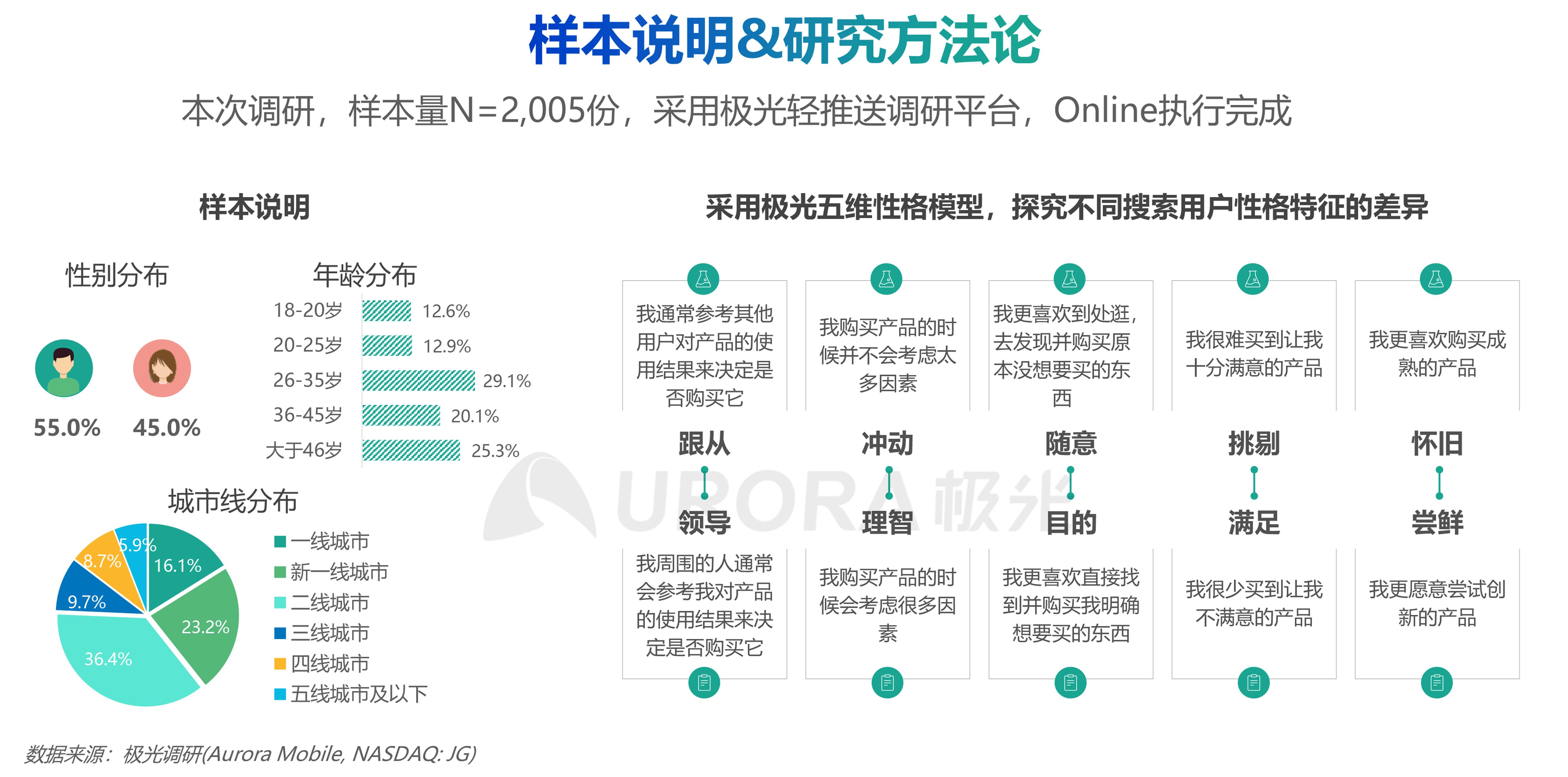 极光:内容生态搜索趋势报告png (1).png