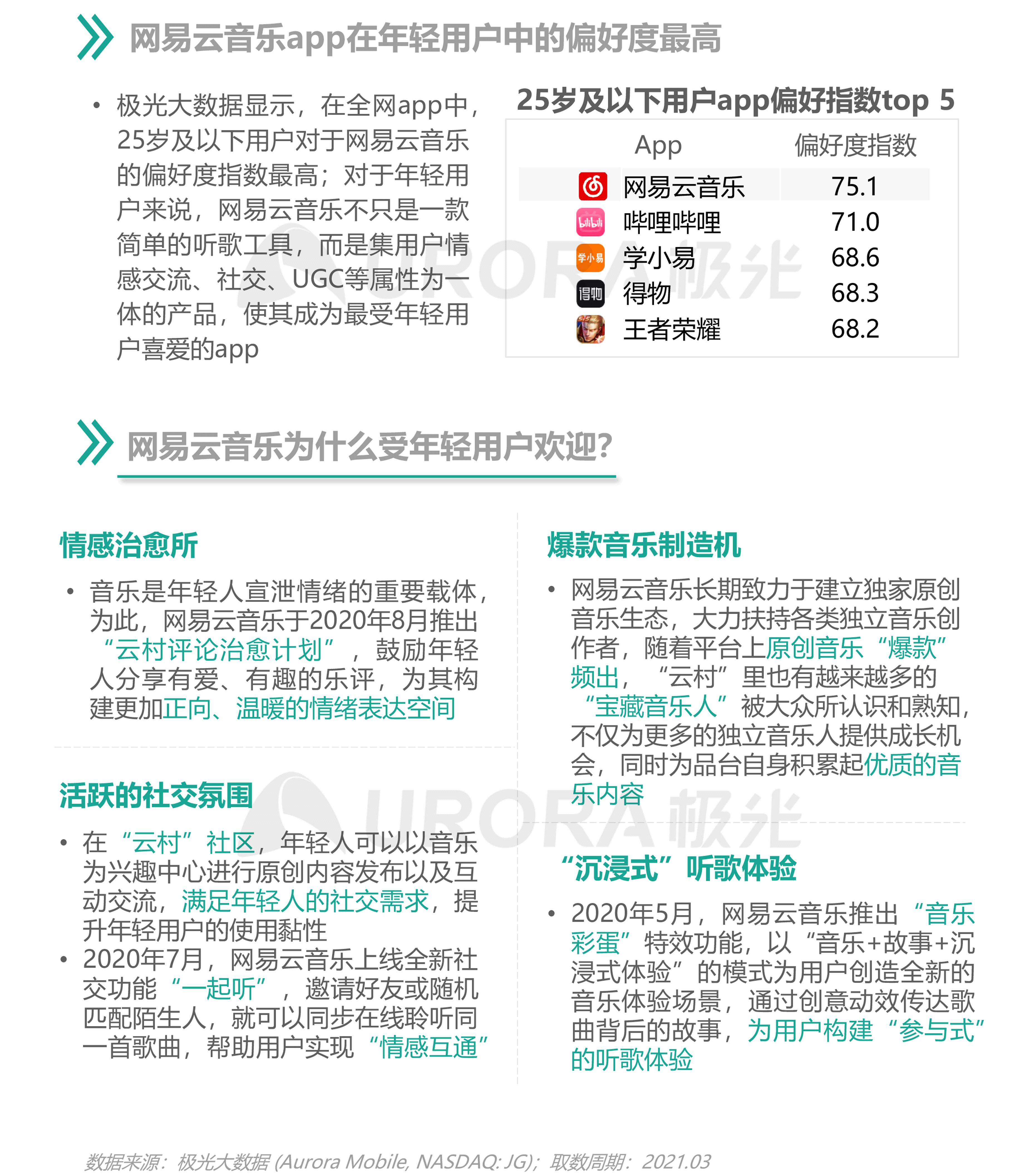 2021年轻人营销趋势研究报告【定稿】-41.png