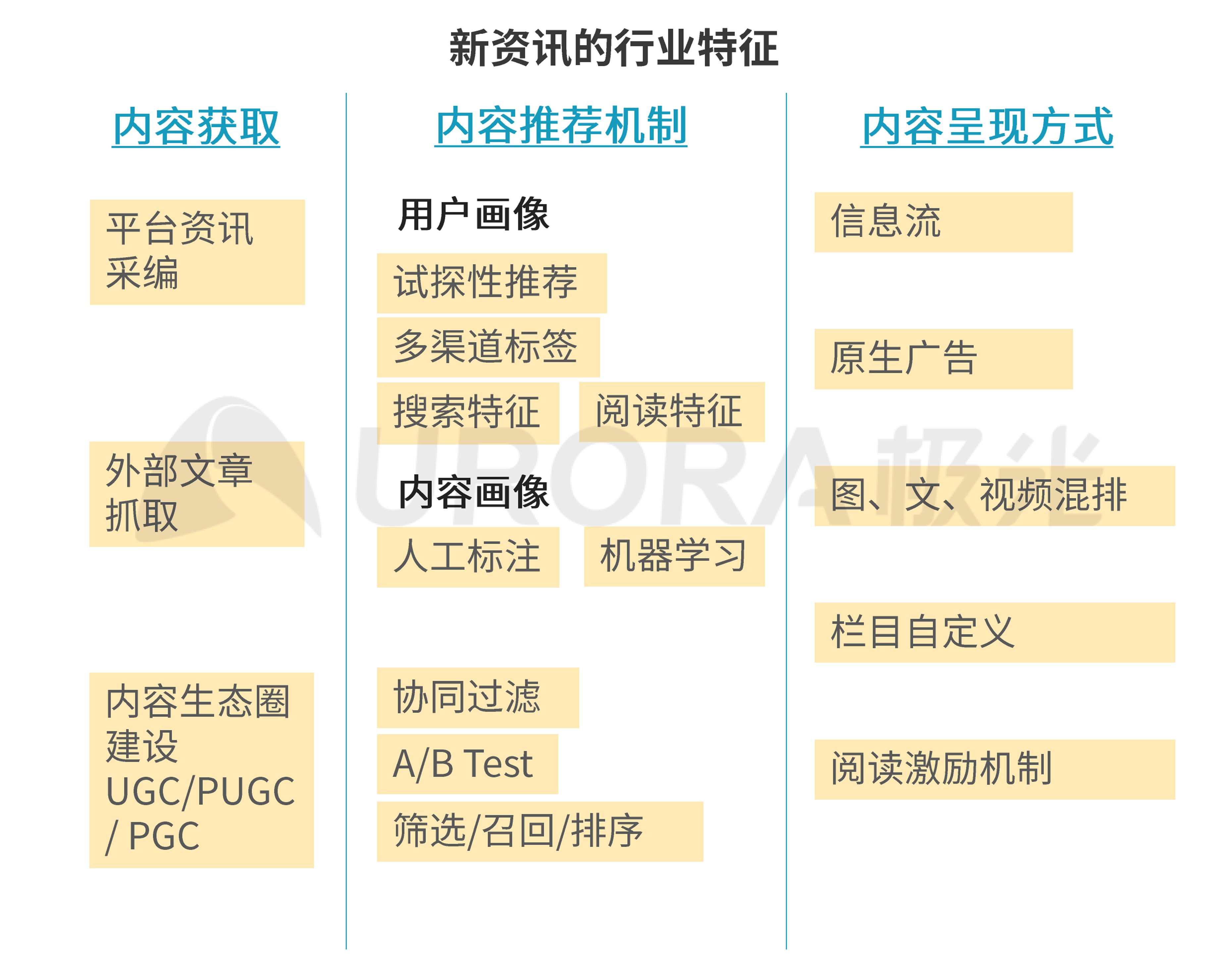 极光:新闻资讯 (4).png