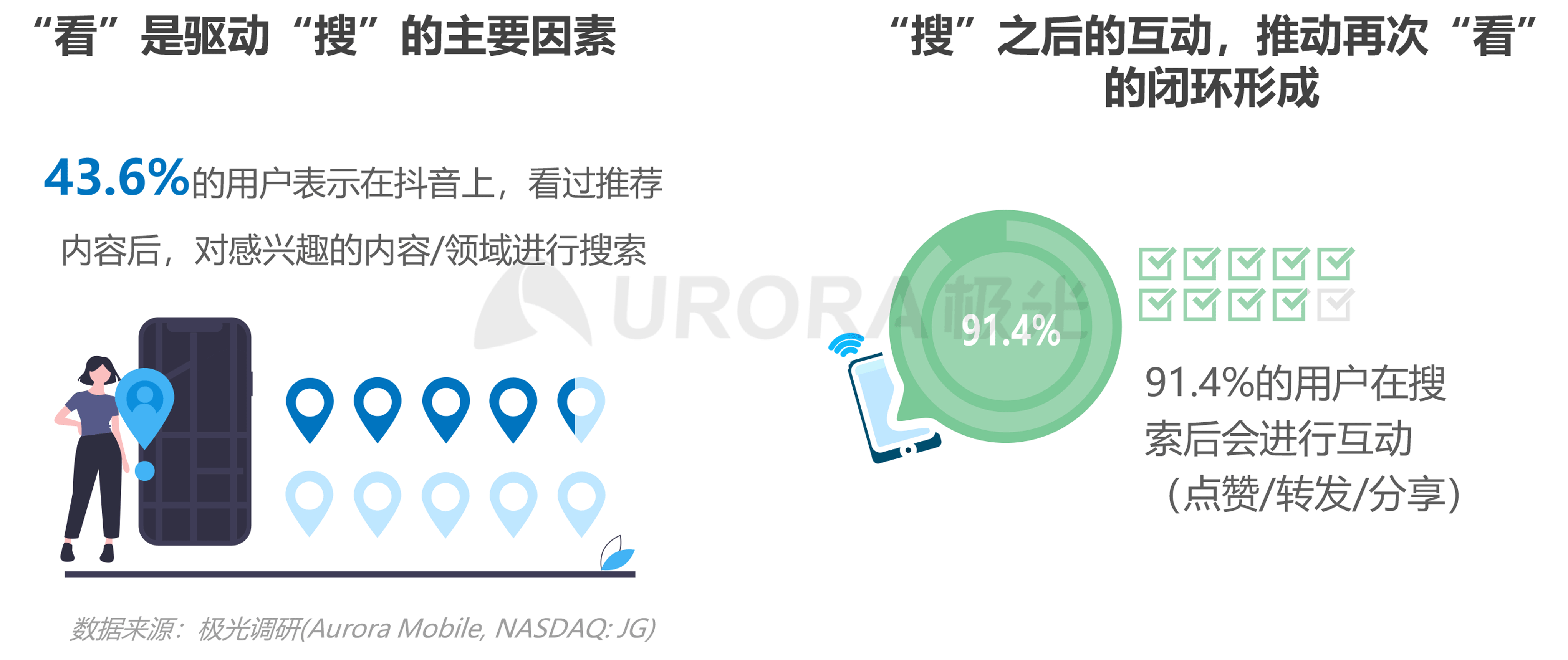 极光:内容生态搜索趋势报告png (27).png