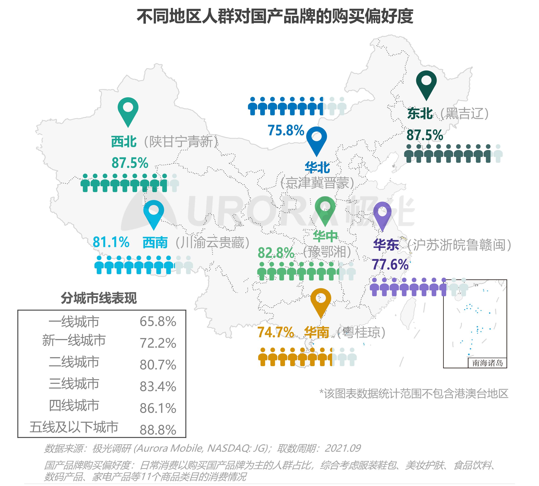 2021新青年国货消费研究报告V4-19.png