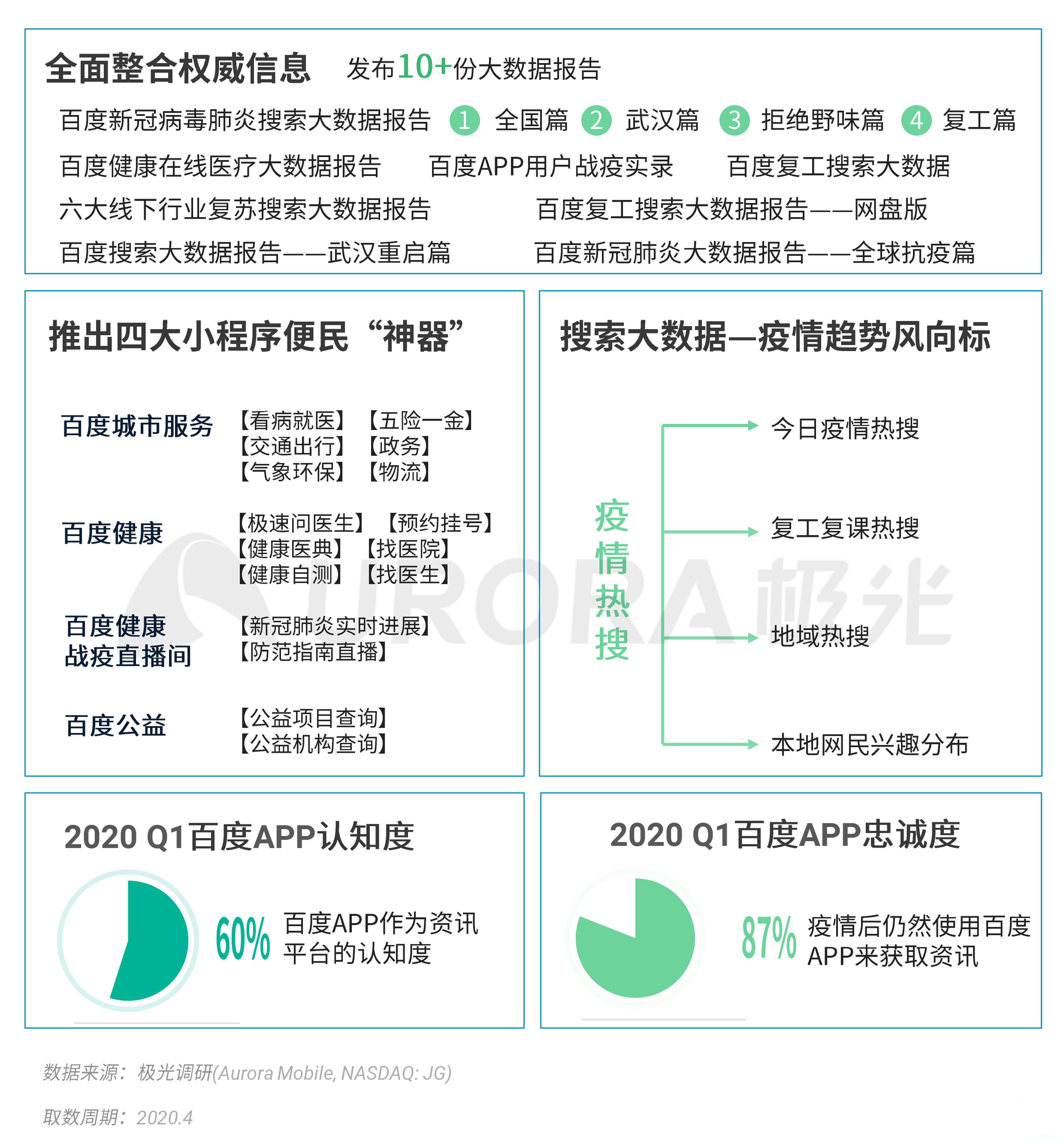 极光:新闻资讯 (21).png