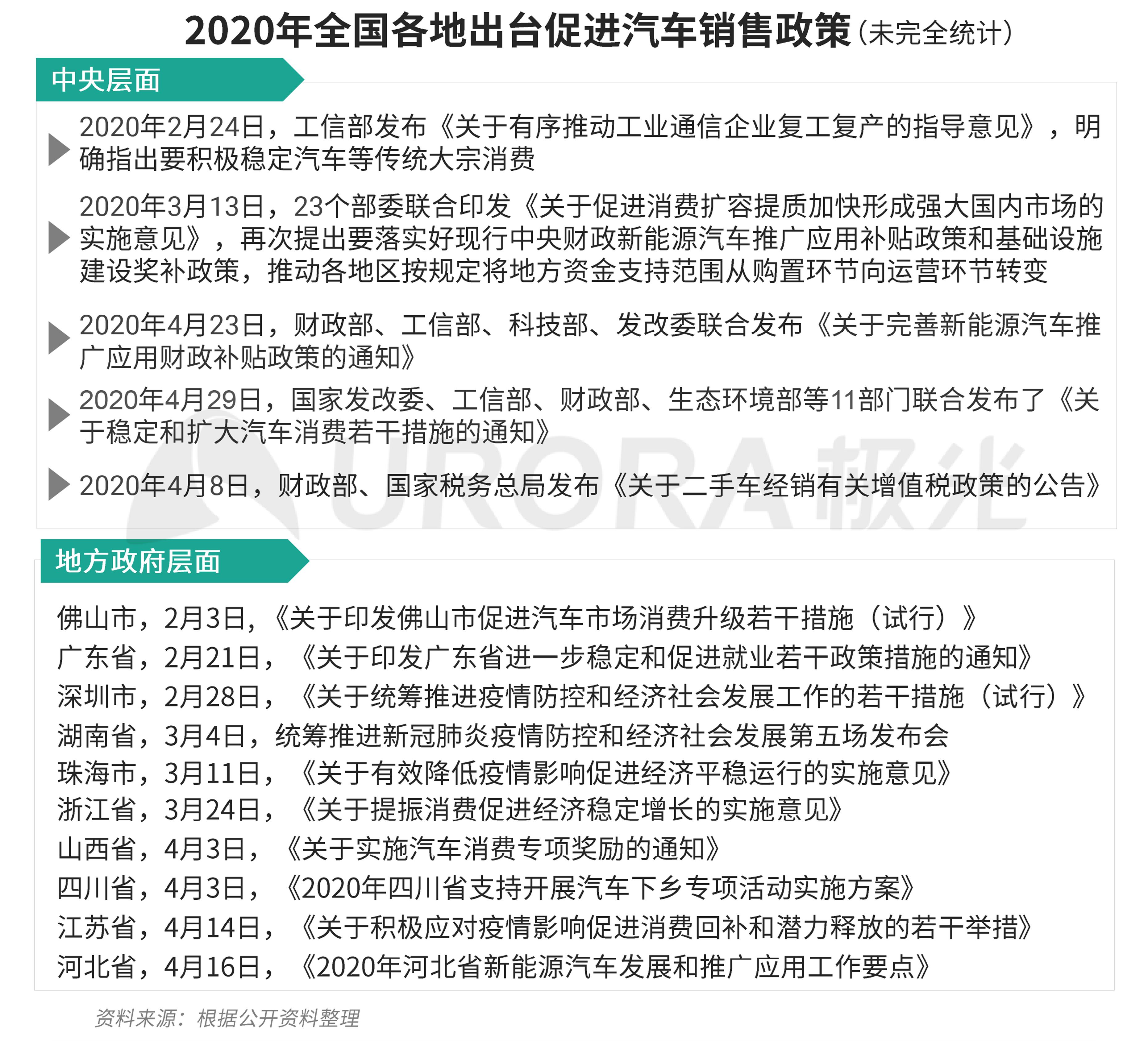 极光:汽车产业新格局 (6).png