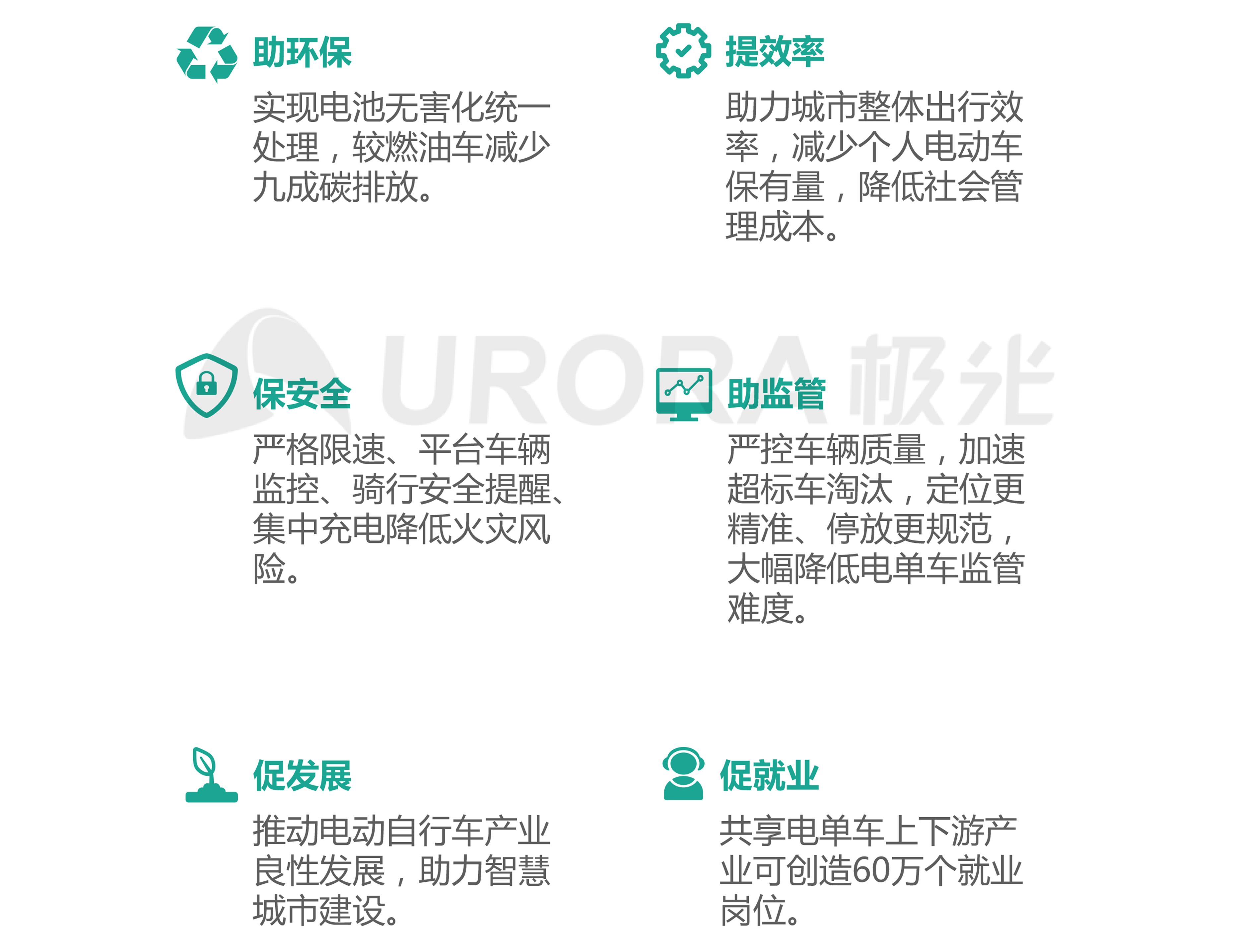 JIGUANG-共享电单车社会价值研究报告_0528(终版)-20.png