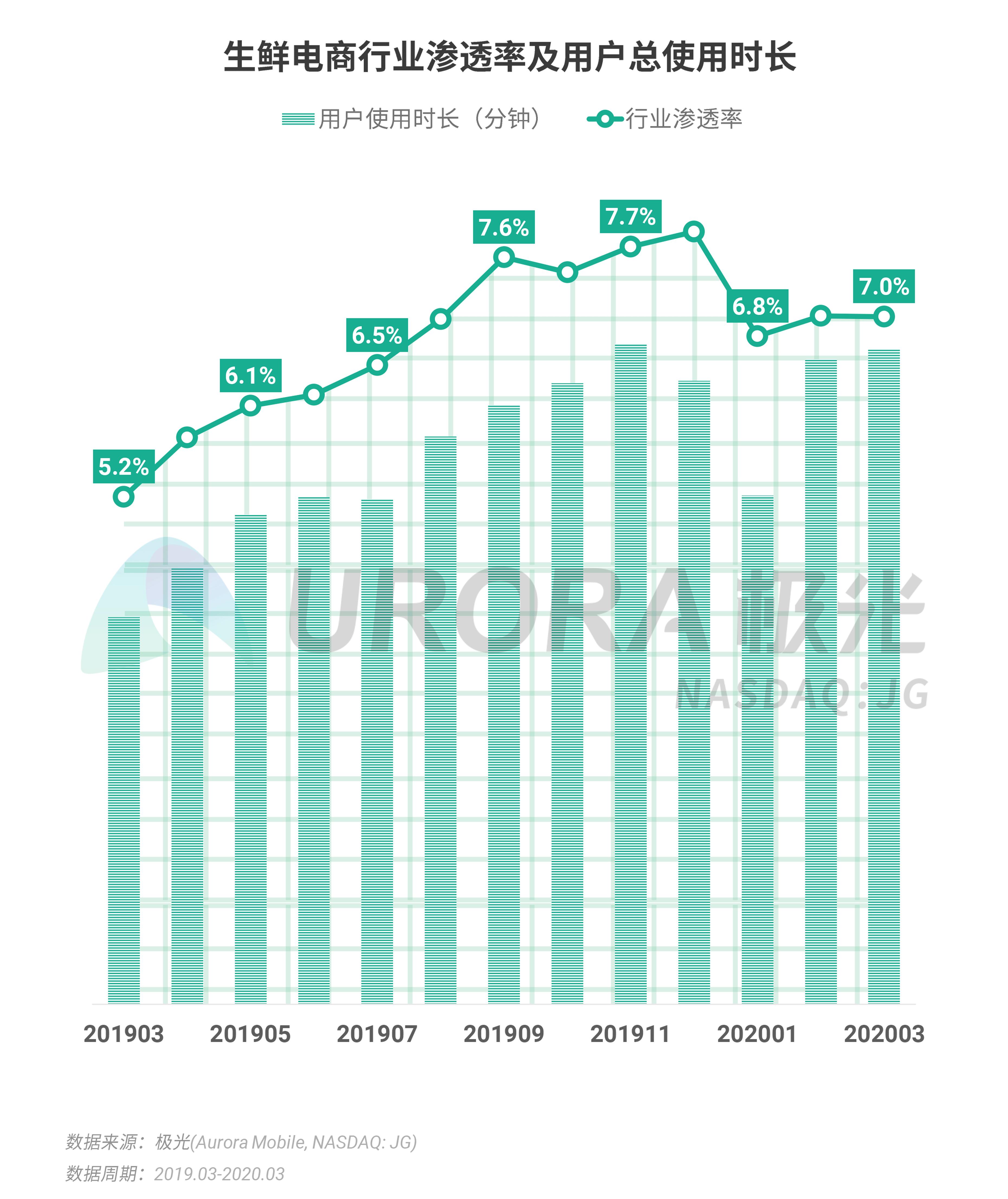 极光:2020年Q1 app榜单 (22).png