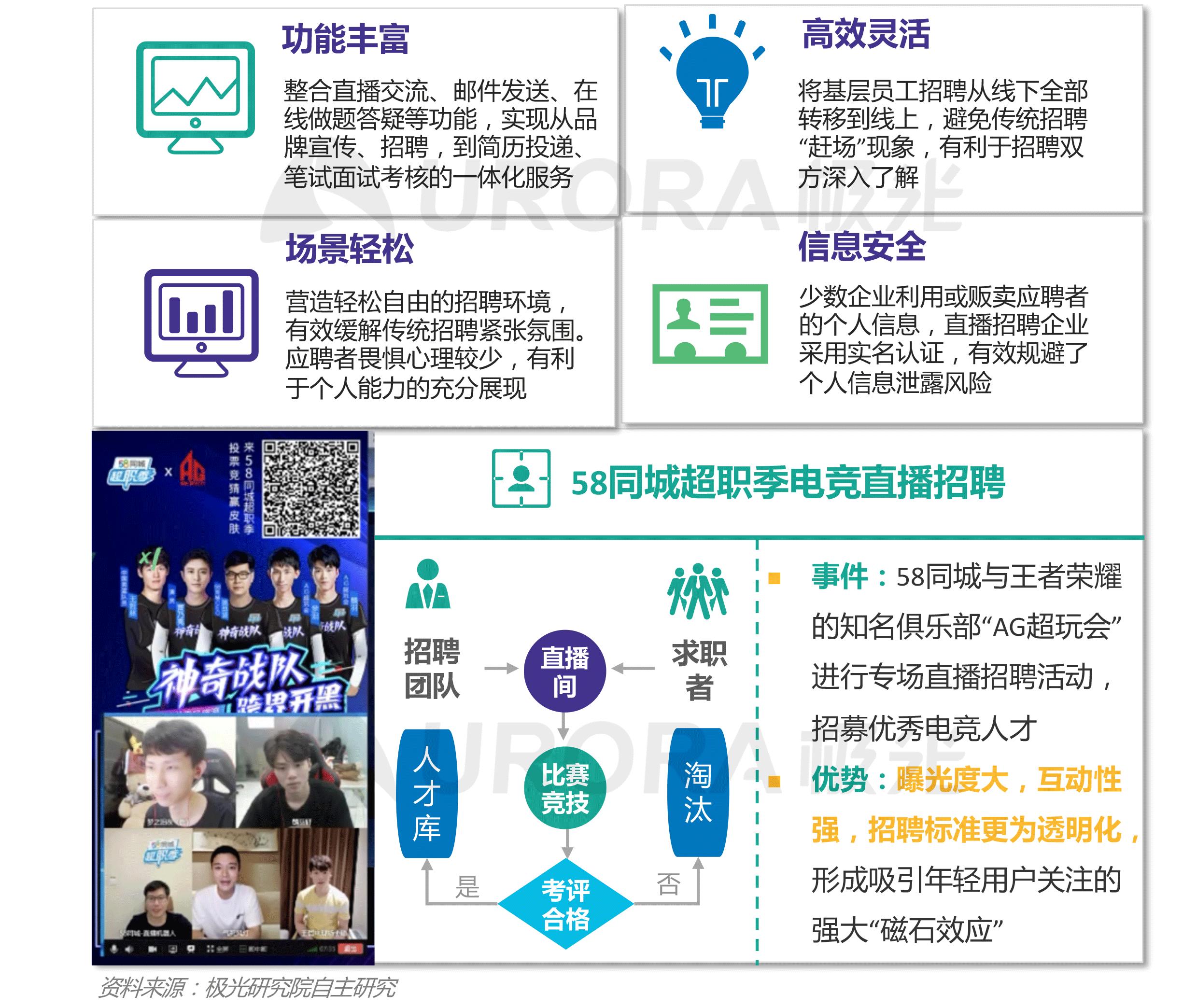 """""""超职季""""招聘行业报告-汇总版 (19).png"""