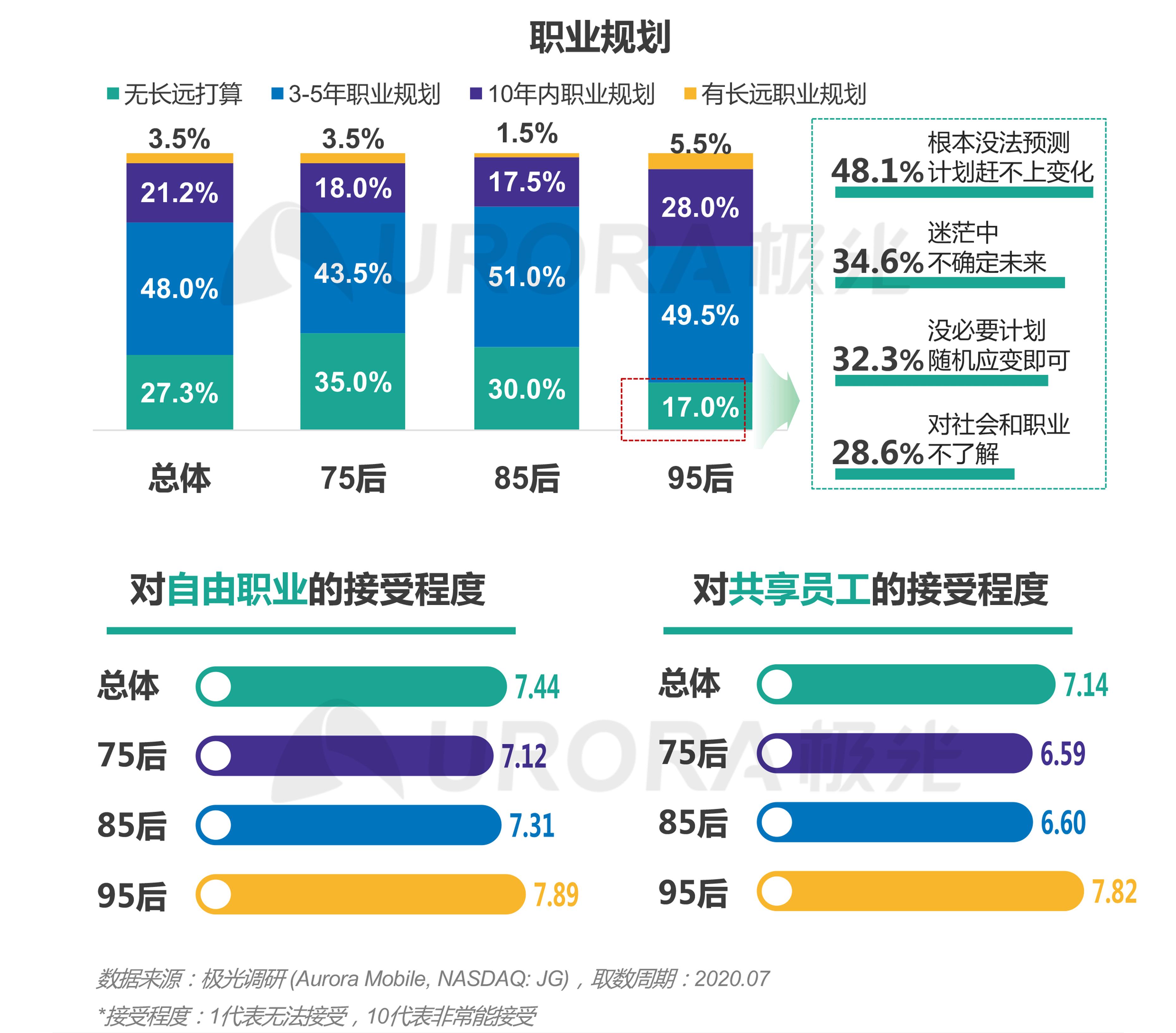 """""""超职季""""招聘行业报告-年轻人求职篇 (9).png"""