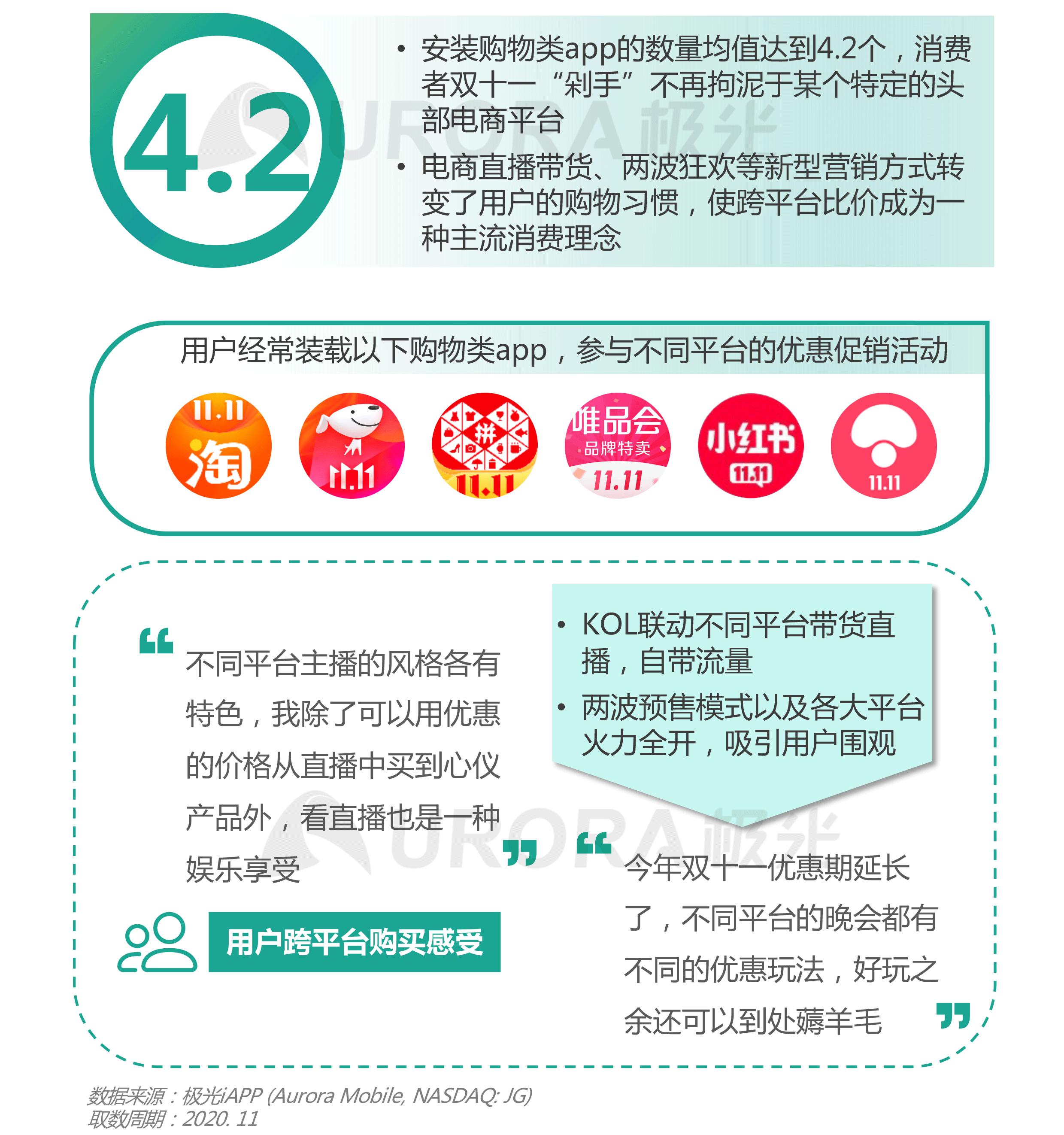极光:双十一电商报告 (6).png