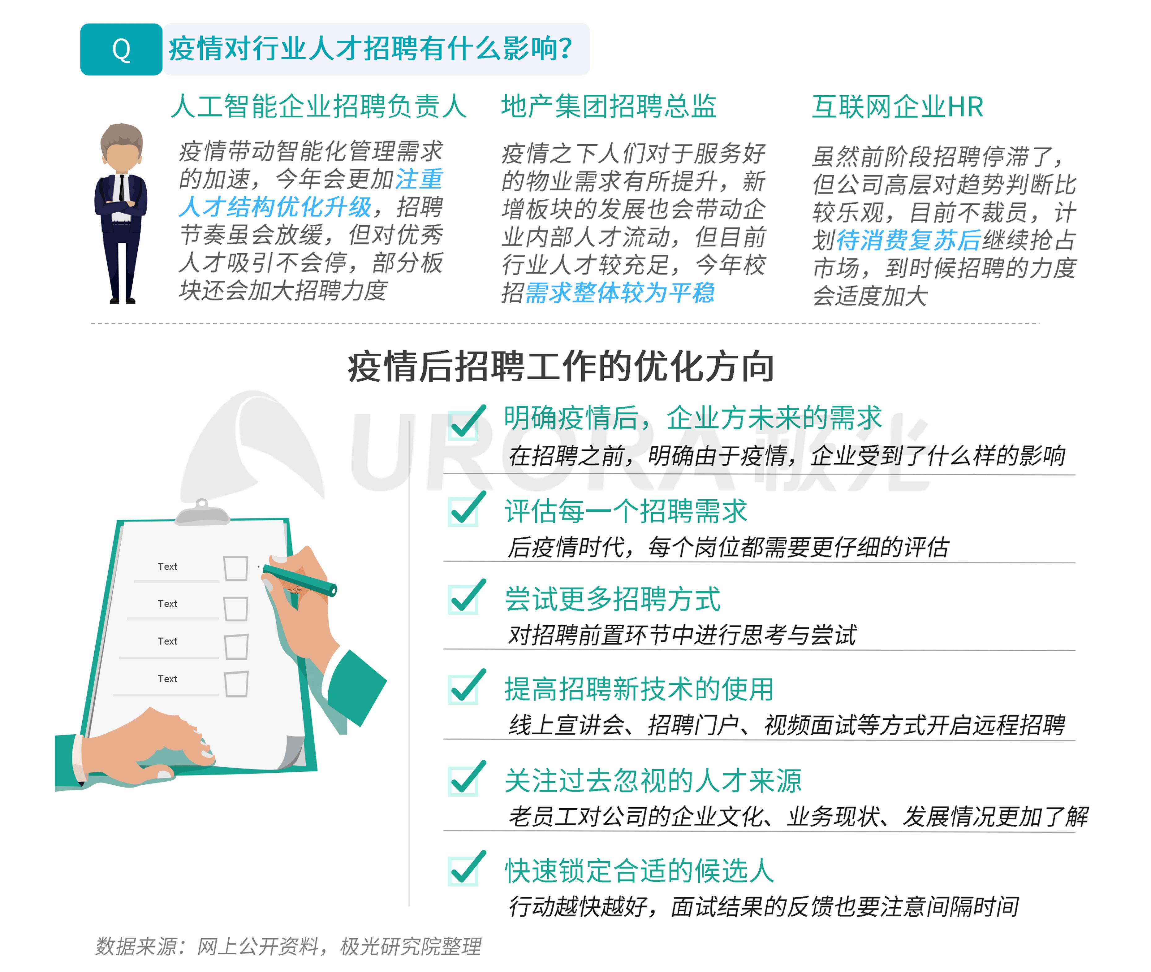 """""""超职季""""招聘行业报告-企业篇(1)-14.png"""