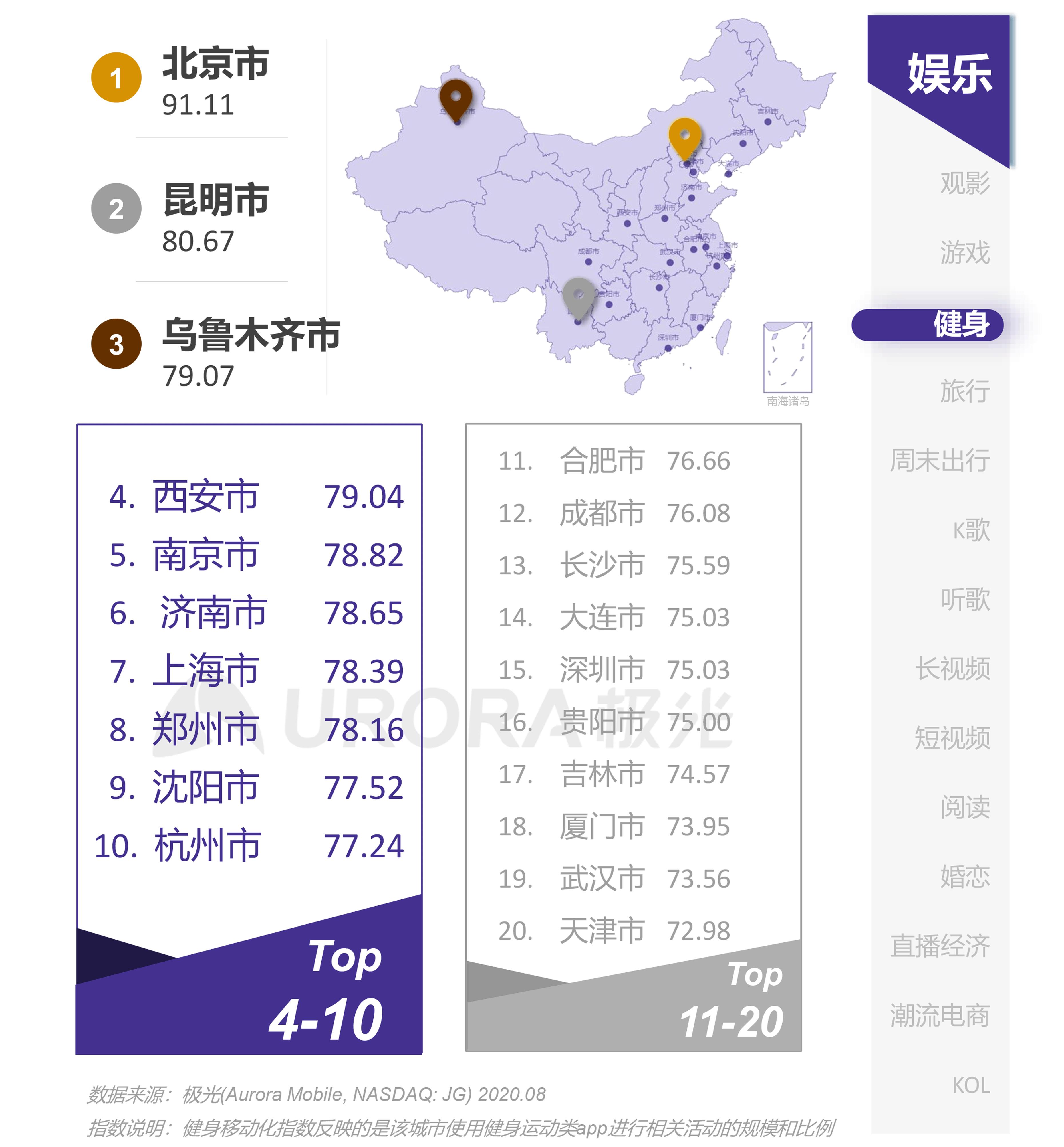 极光:互联网城市榜单 (21).png