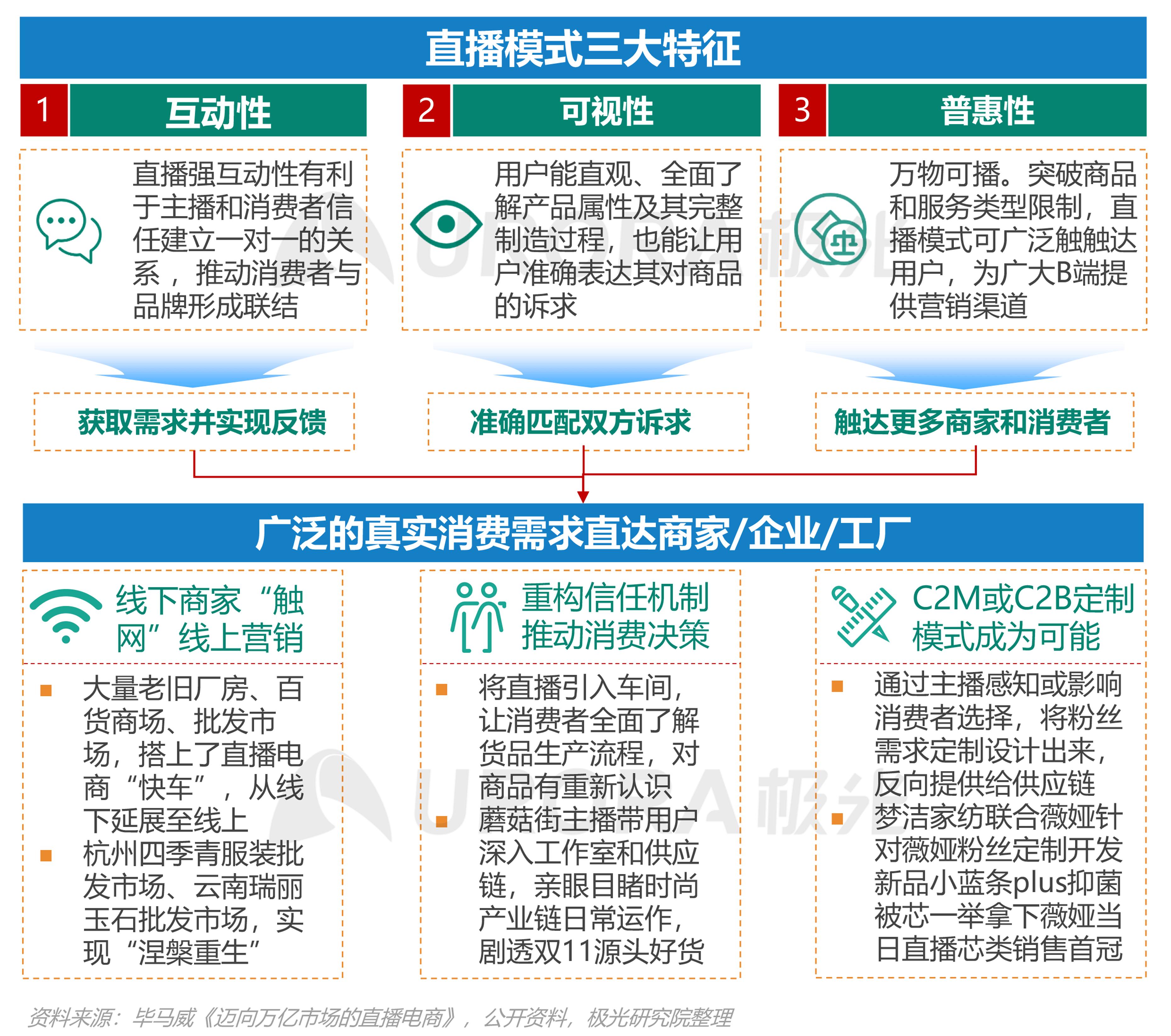 极光:双十一电商报告 (20).png