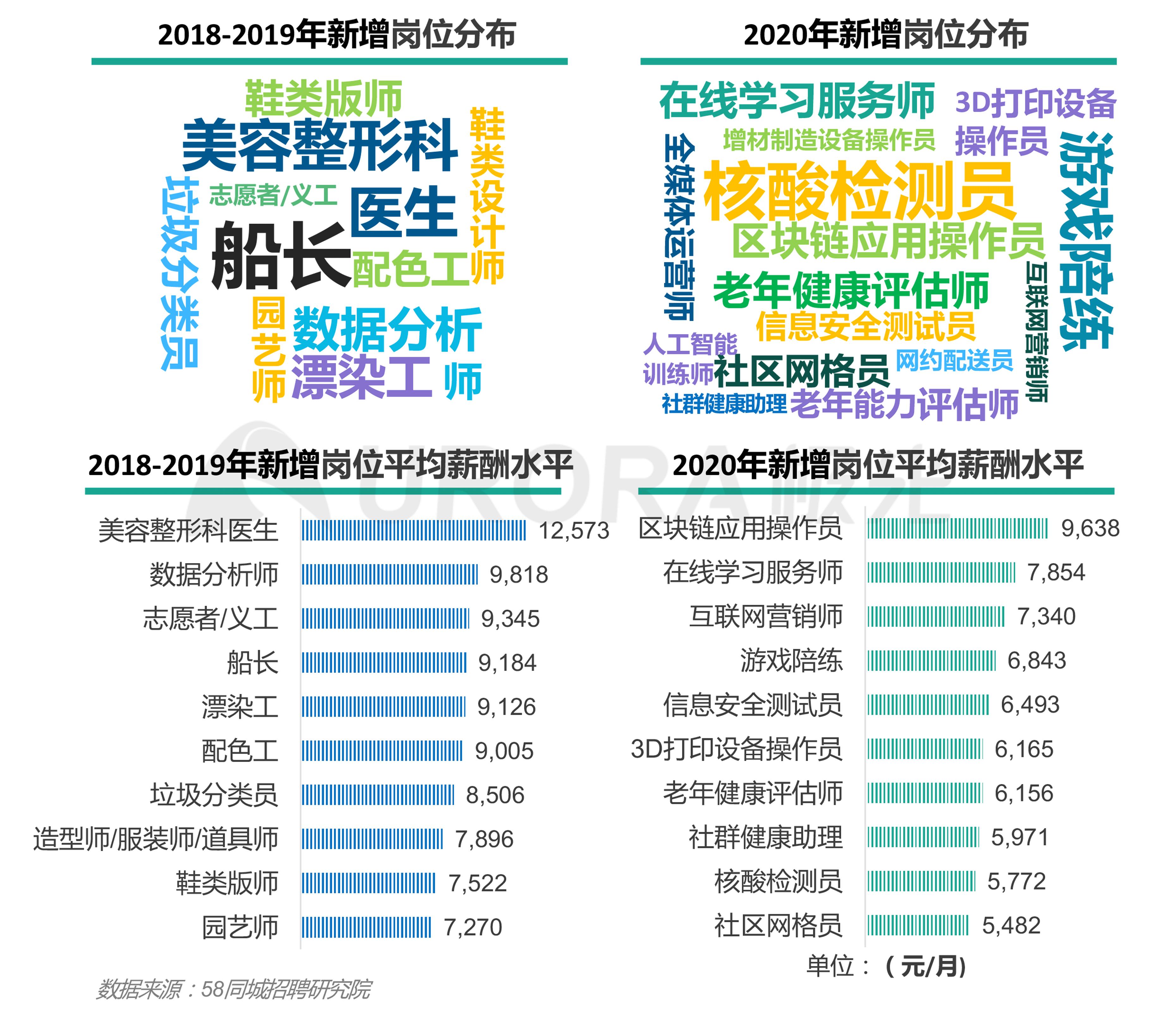 """""""超职季""""招聘行业报告-汇总版 (12).png"""