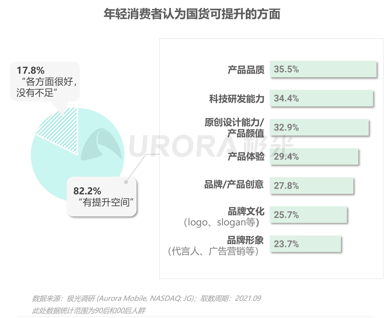 2021新青年国货消费研究报告V4-23.png