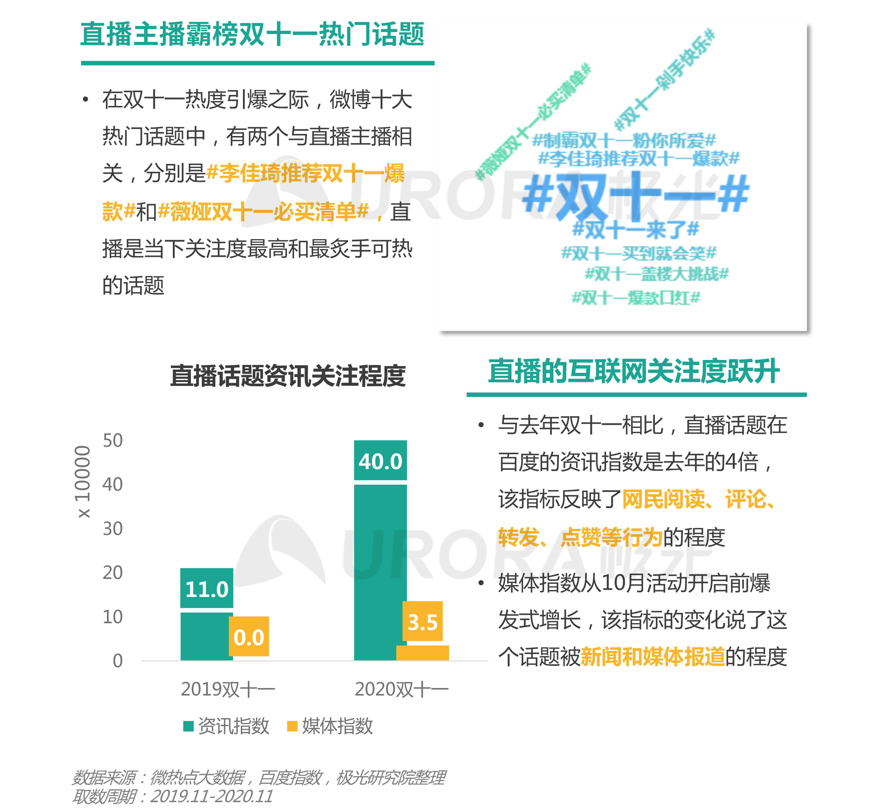 极光:双十一电商报告 (12).png