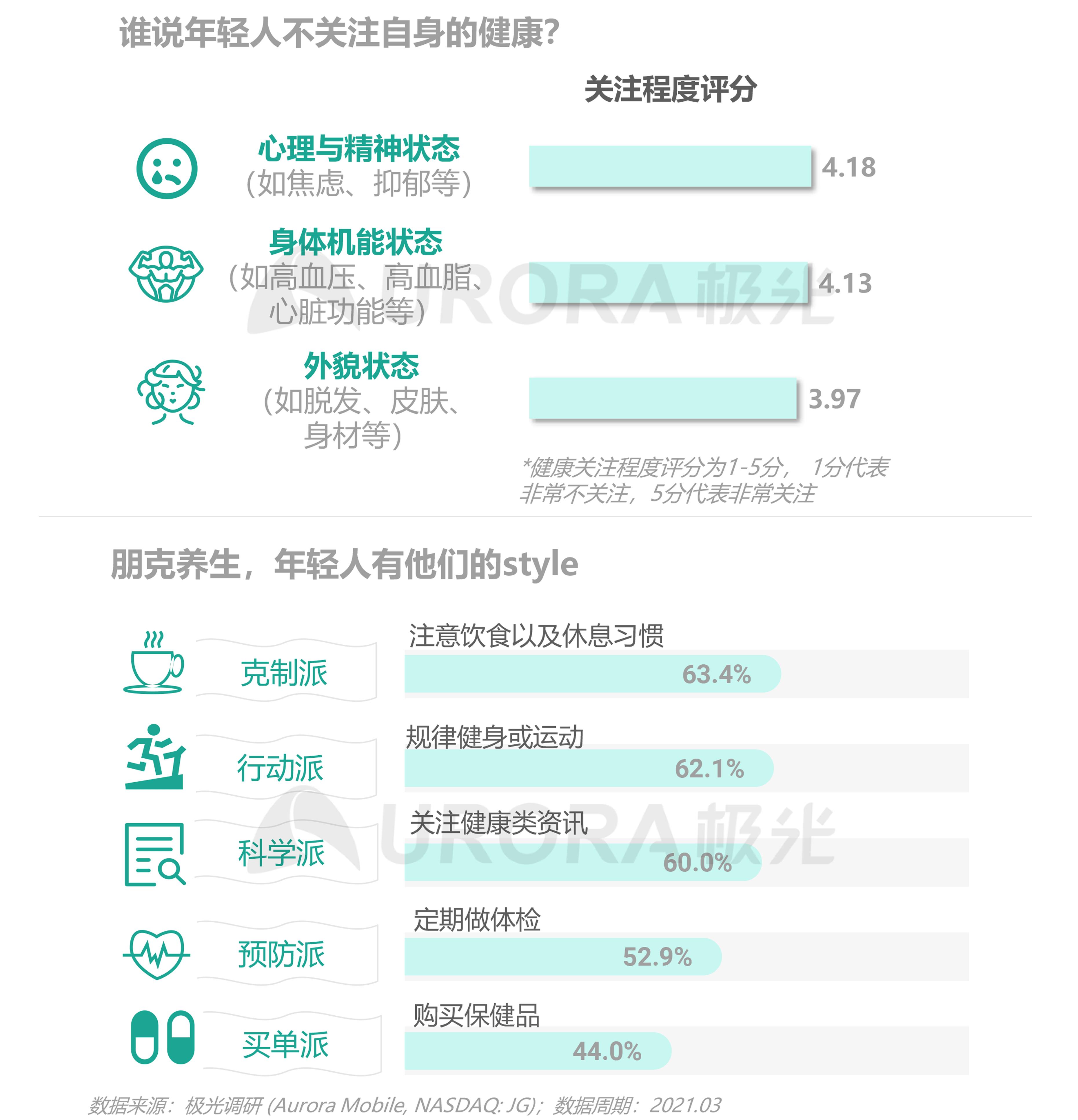2021年轻人营销趋势研究报告【定稿】-14.png