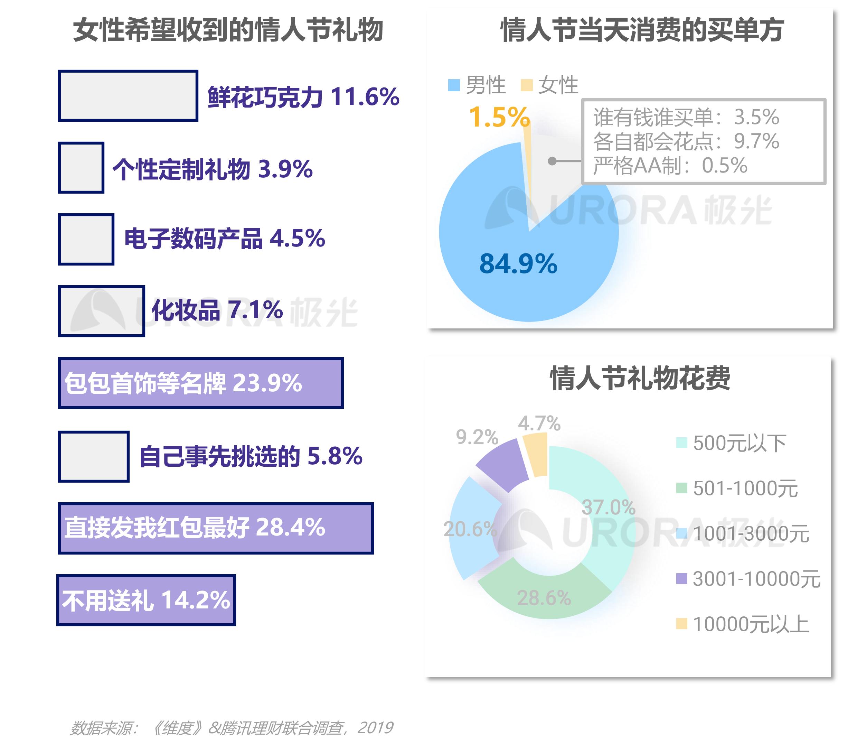 2021当代青年婚恋状态研究报告v1.1-31.png