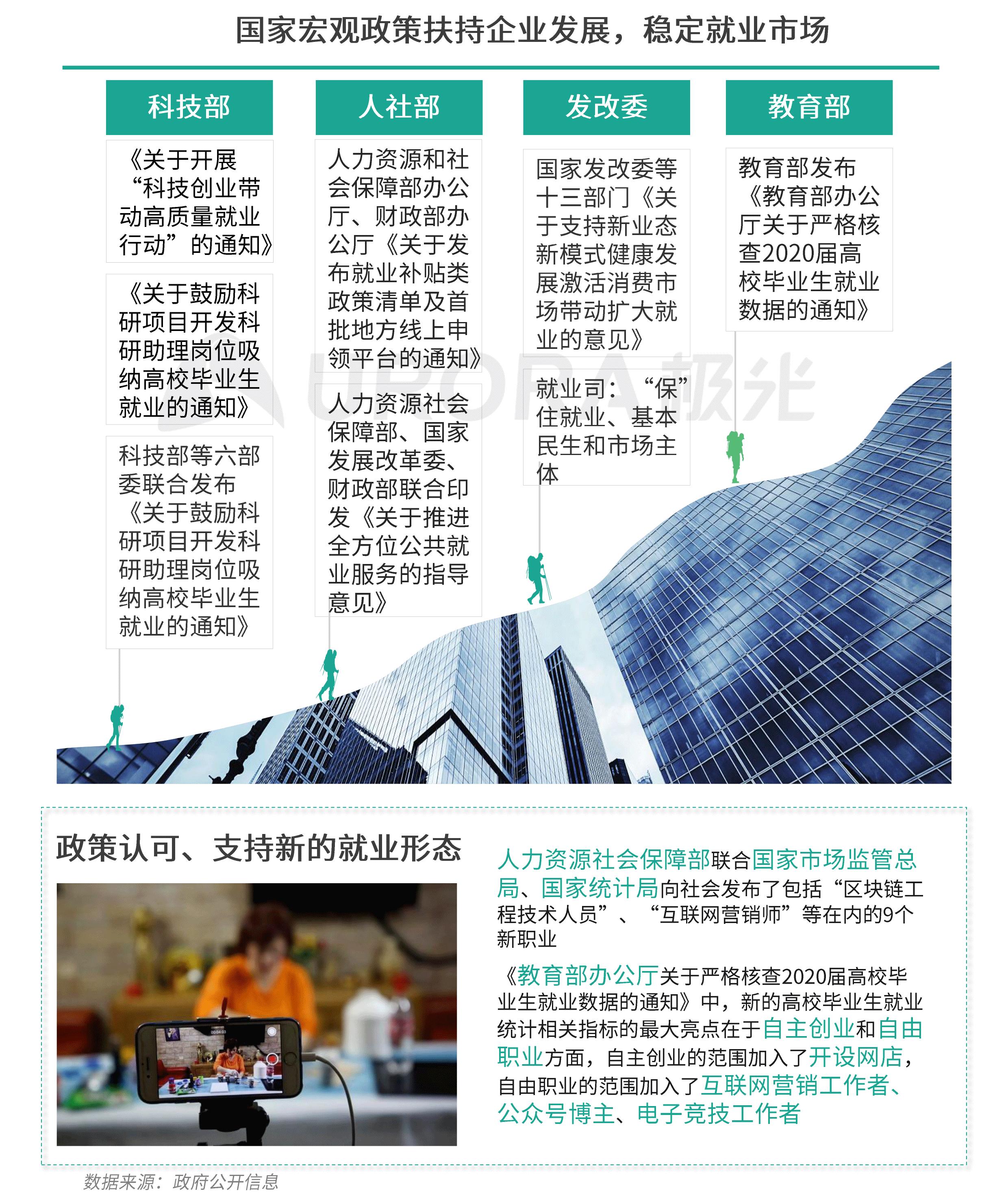 """""""超职季""""招聘行业报告-企业篇(1)切图-4.png"""