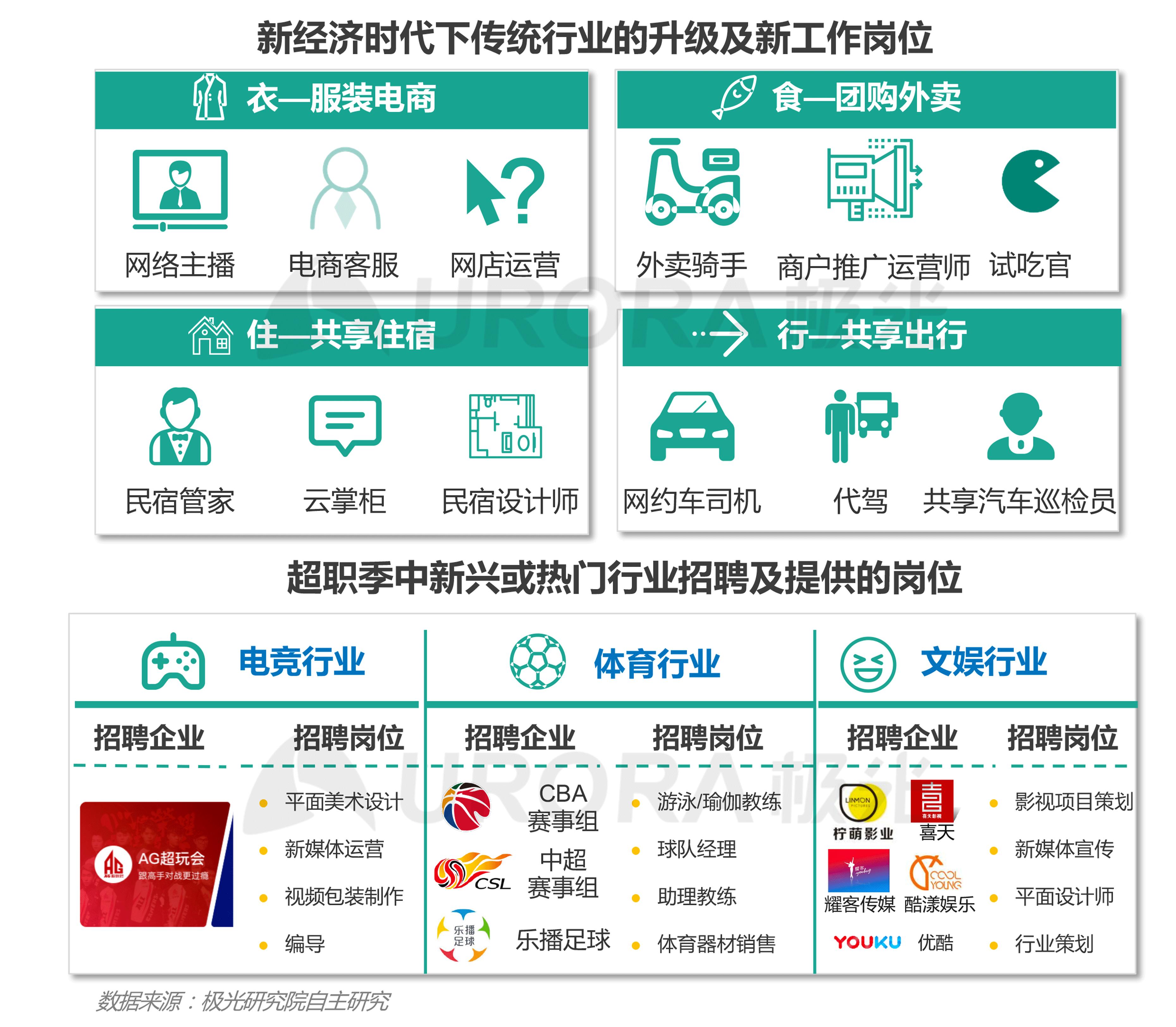 """极光:""""超职季""""招聘行业报告-招聘行业篇png (8).png"""