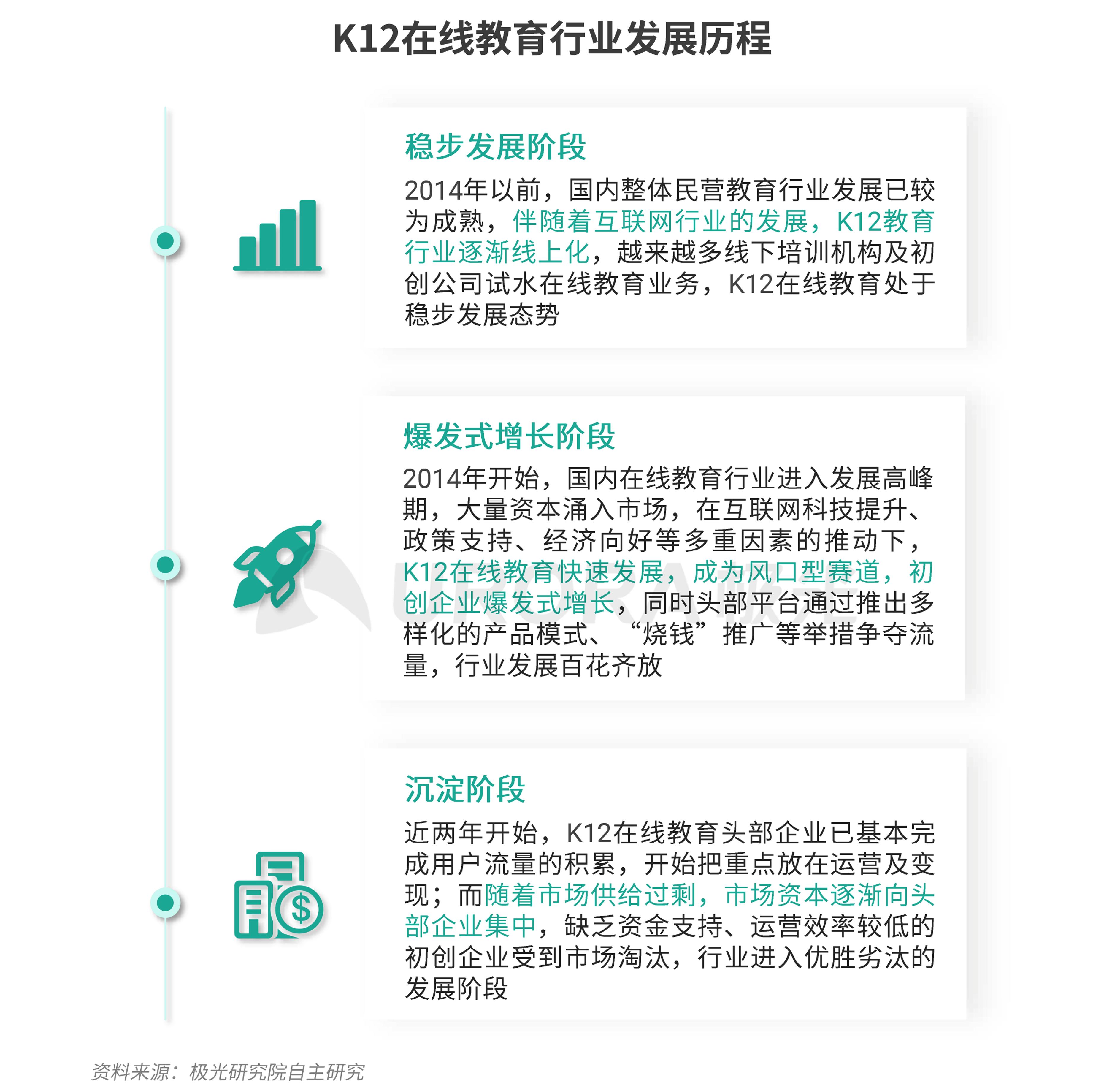 极光:K12教育报告 (2).png