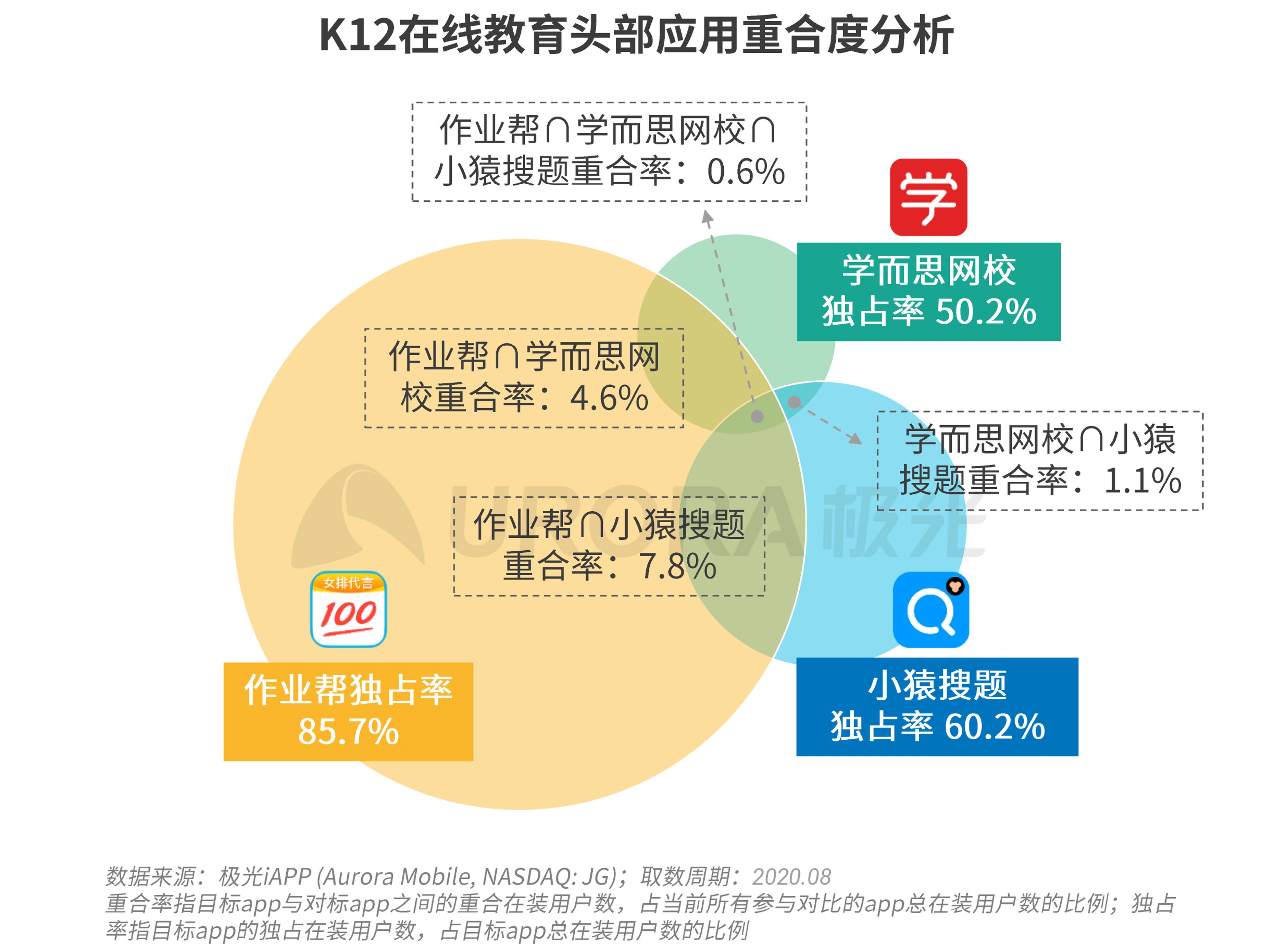 极光:K12教育报告 (23).png
