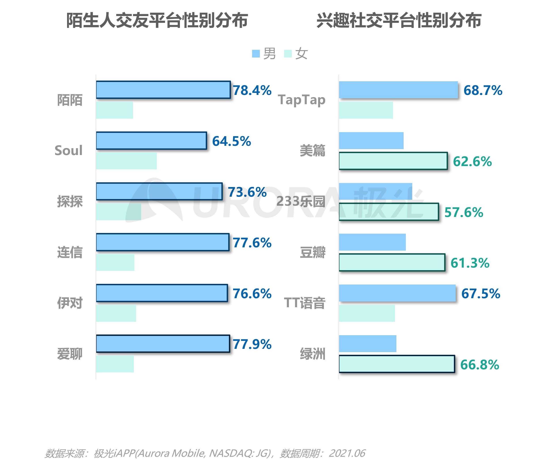 2021当代青年婚恋状态研究报告v1.1-17.png