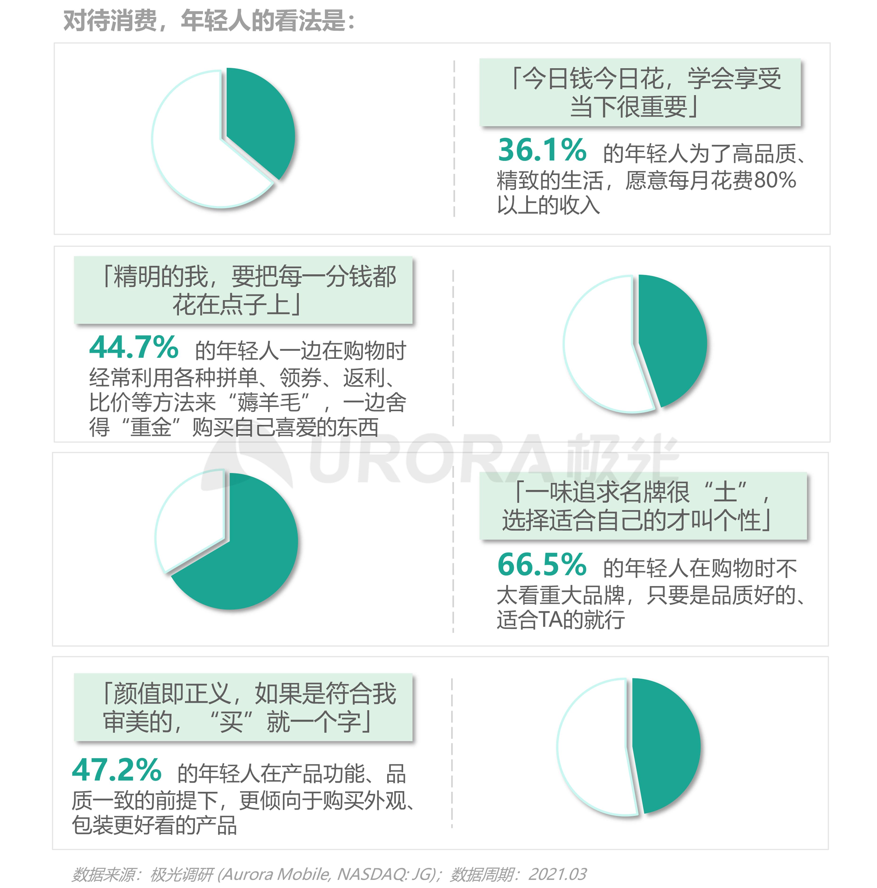2021年轻人营销趋势研究报告【定稿】-23.png