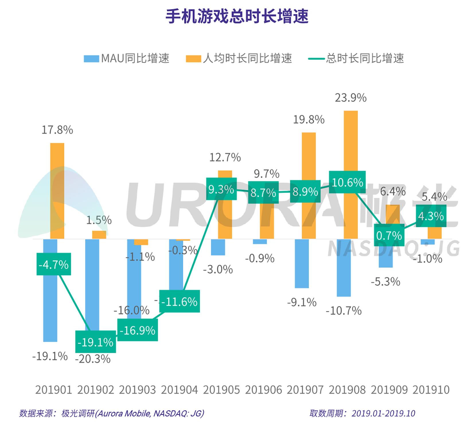 2019年手机游戏研究报告V5-8.png