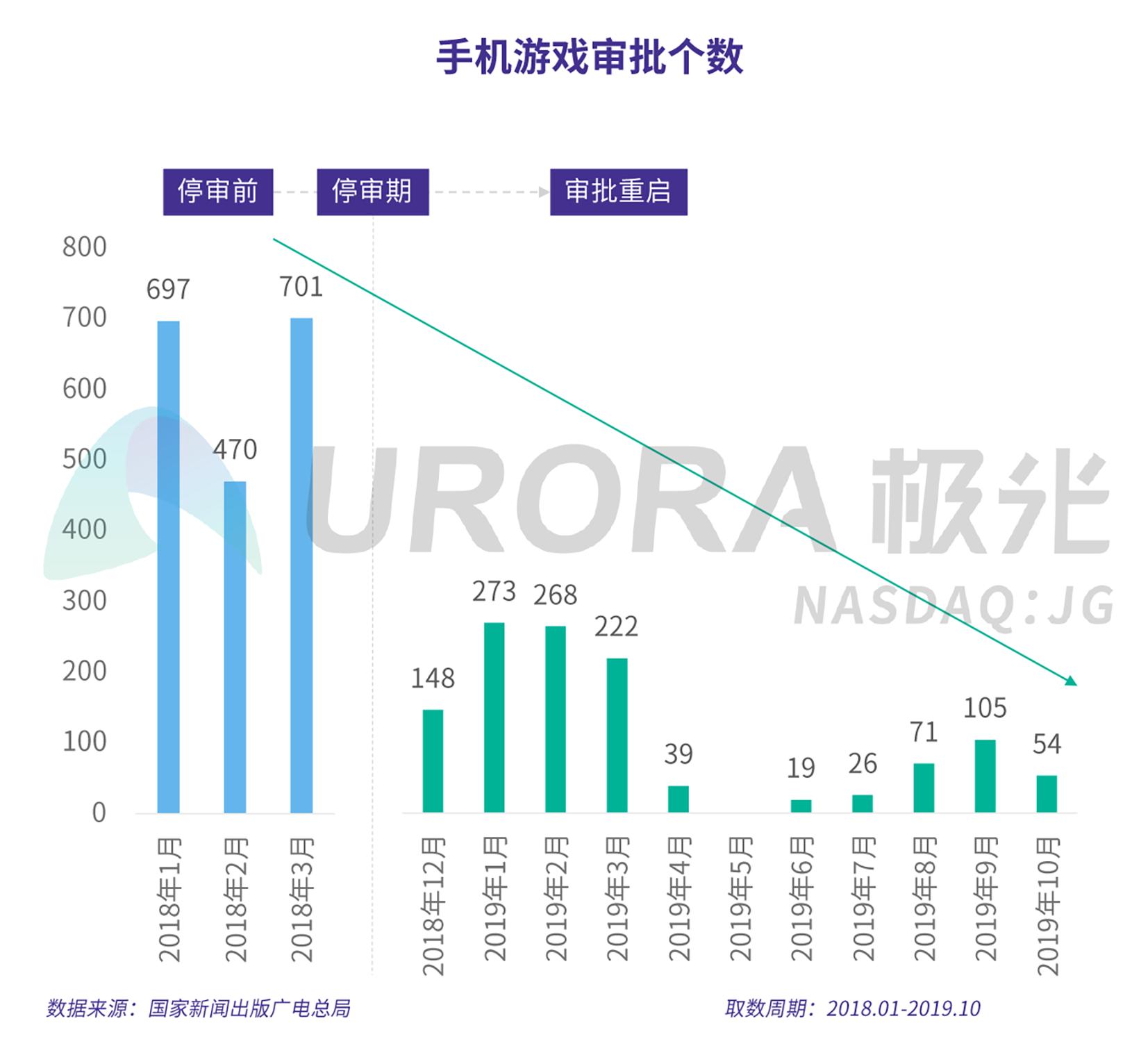 2019年手机游戏研究报告V5-11.png