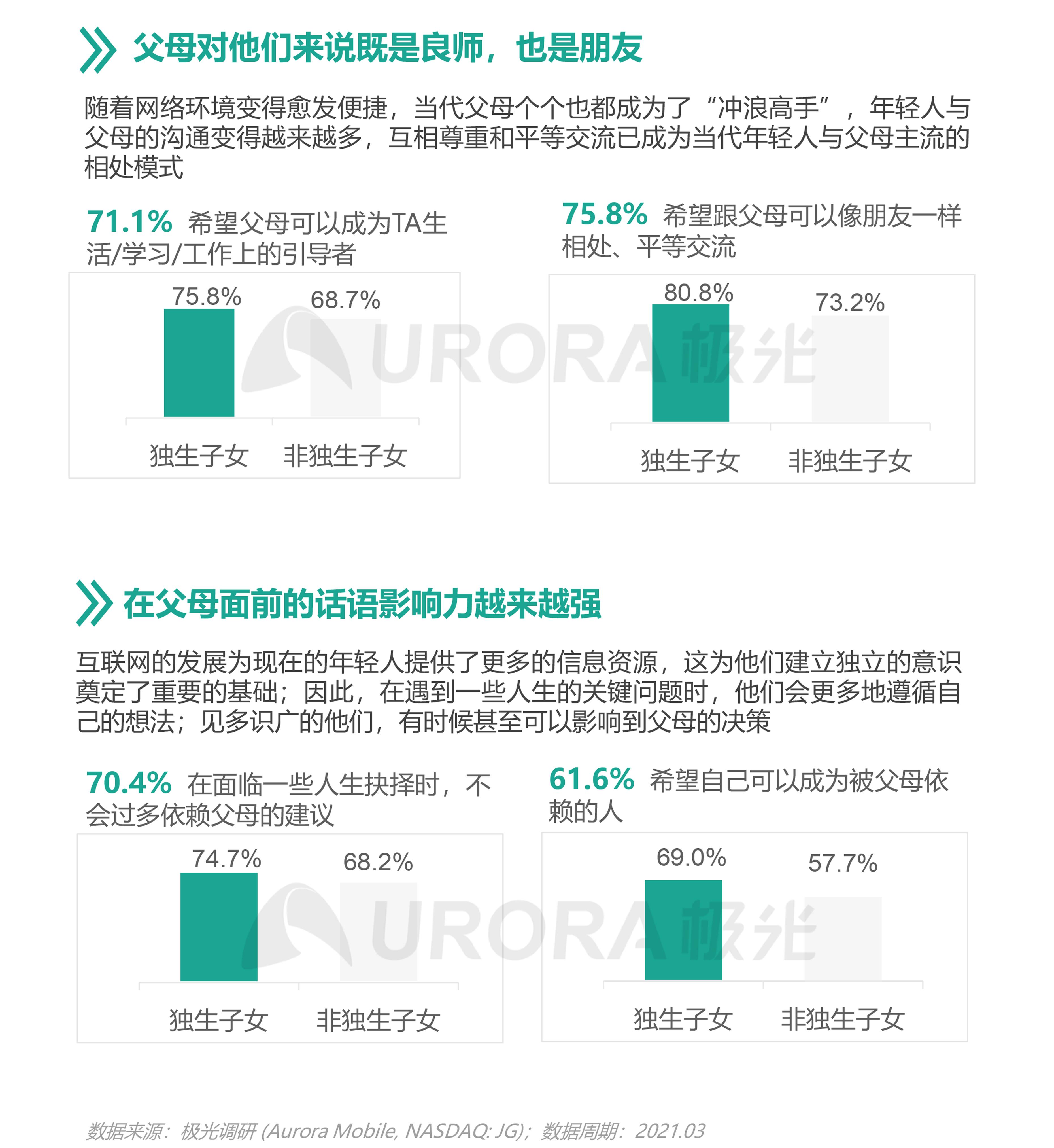 2021年轻人营销趋势研究报告【定稿】-11.png