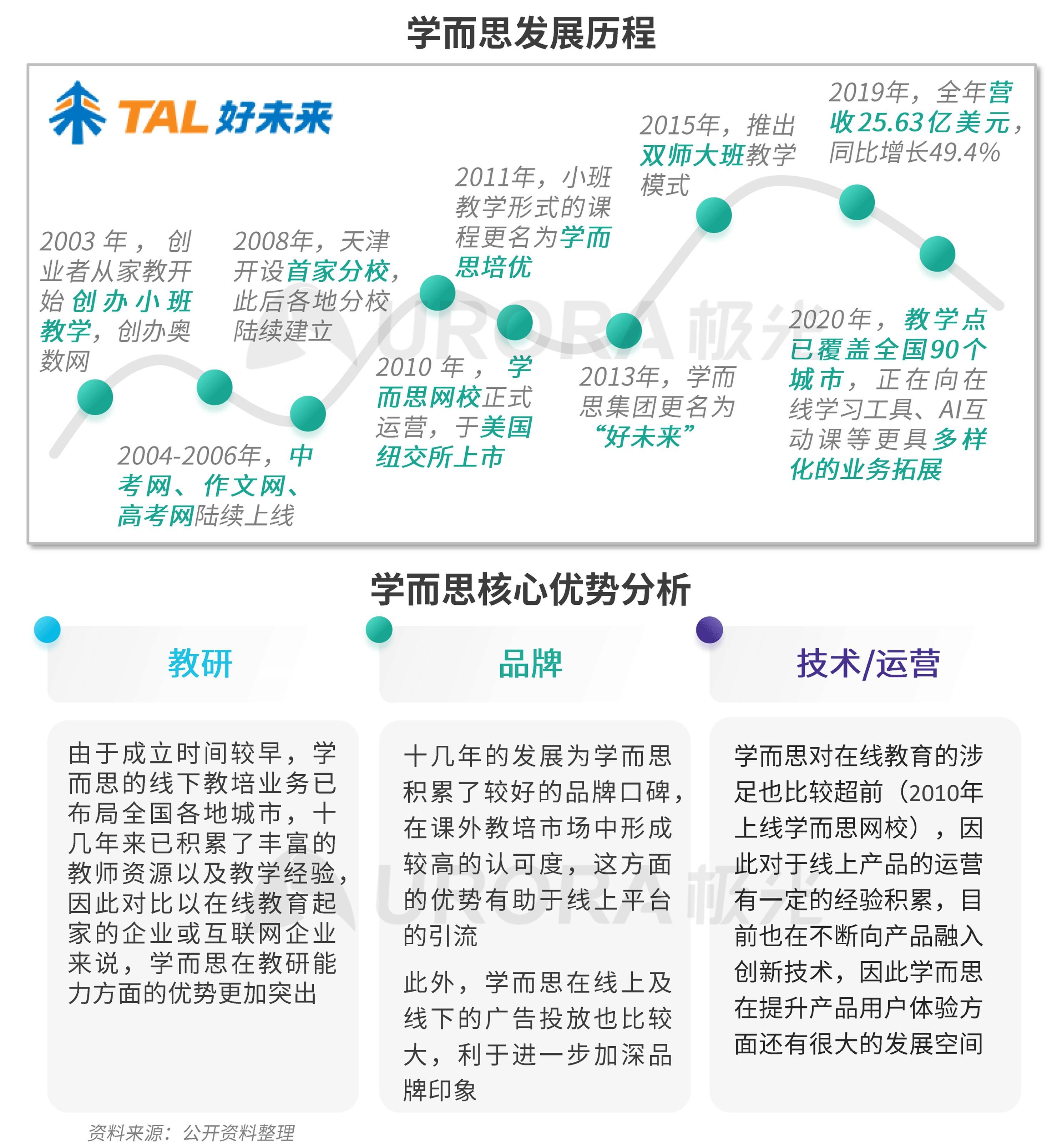 极光:K12教育报告 (19).png