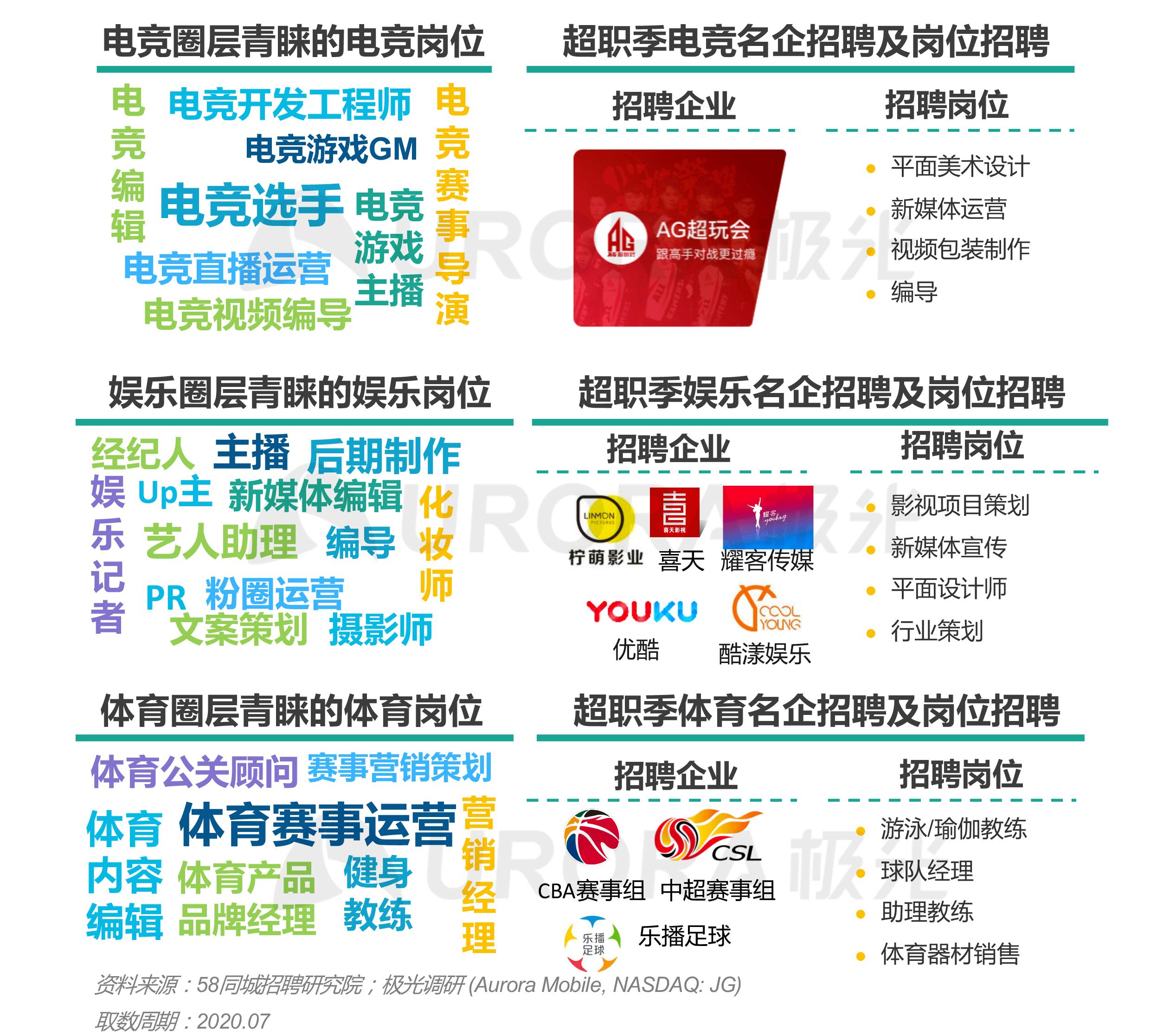 """""""超职季""""招聘行业报告-汇总版 (27).png"""