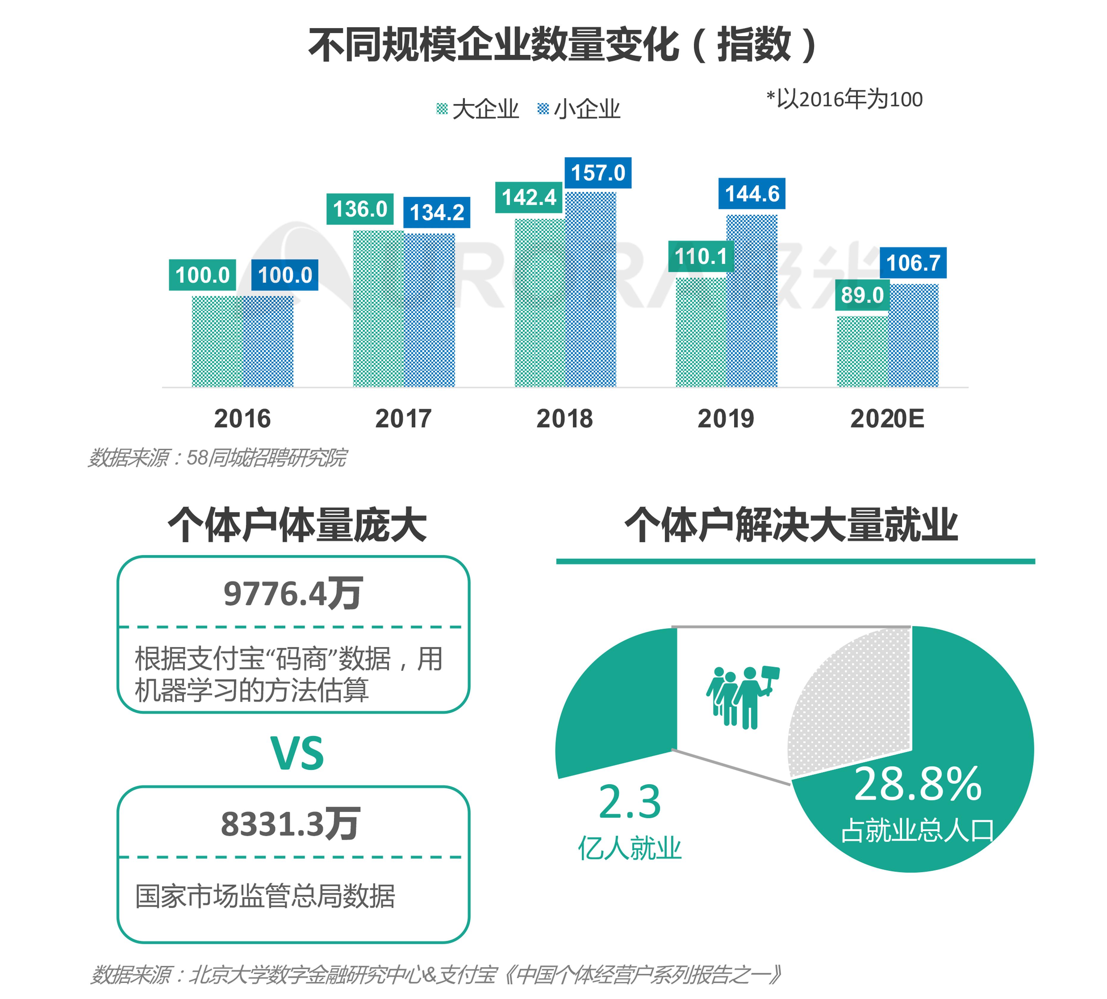 """极光:""""超职季""""招聘行业报告-招聘行业篇png (4).png"""