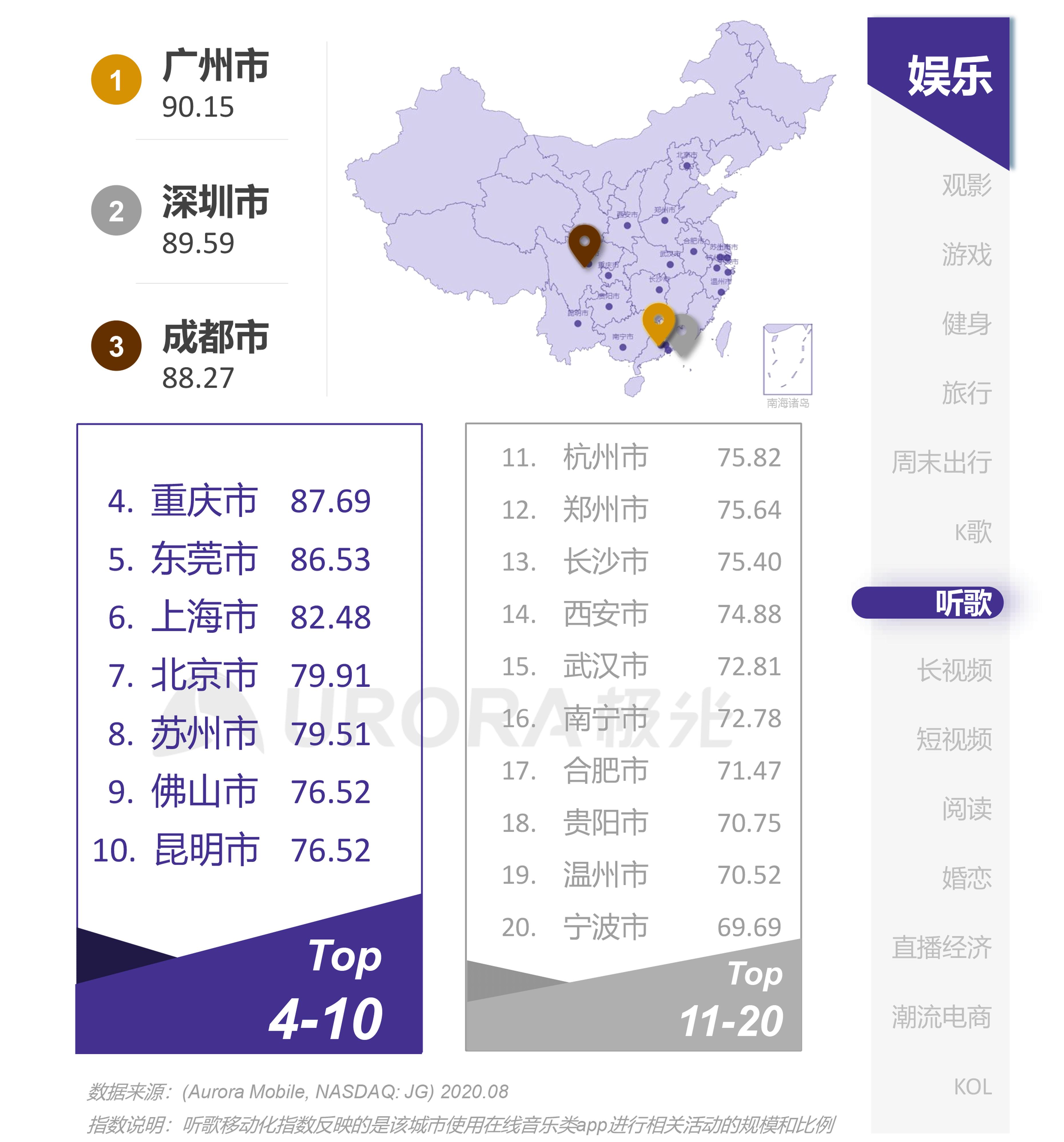 极光:互联网城市榜单 (25).png