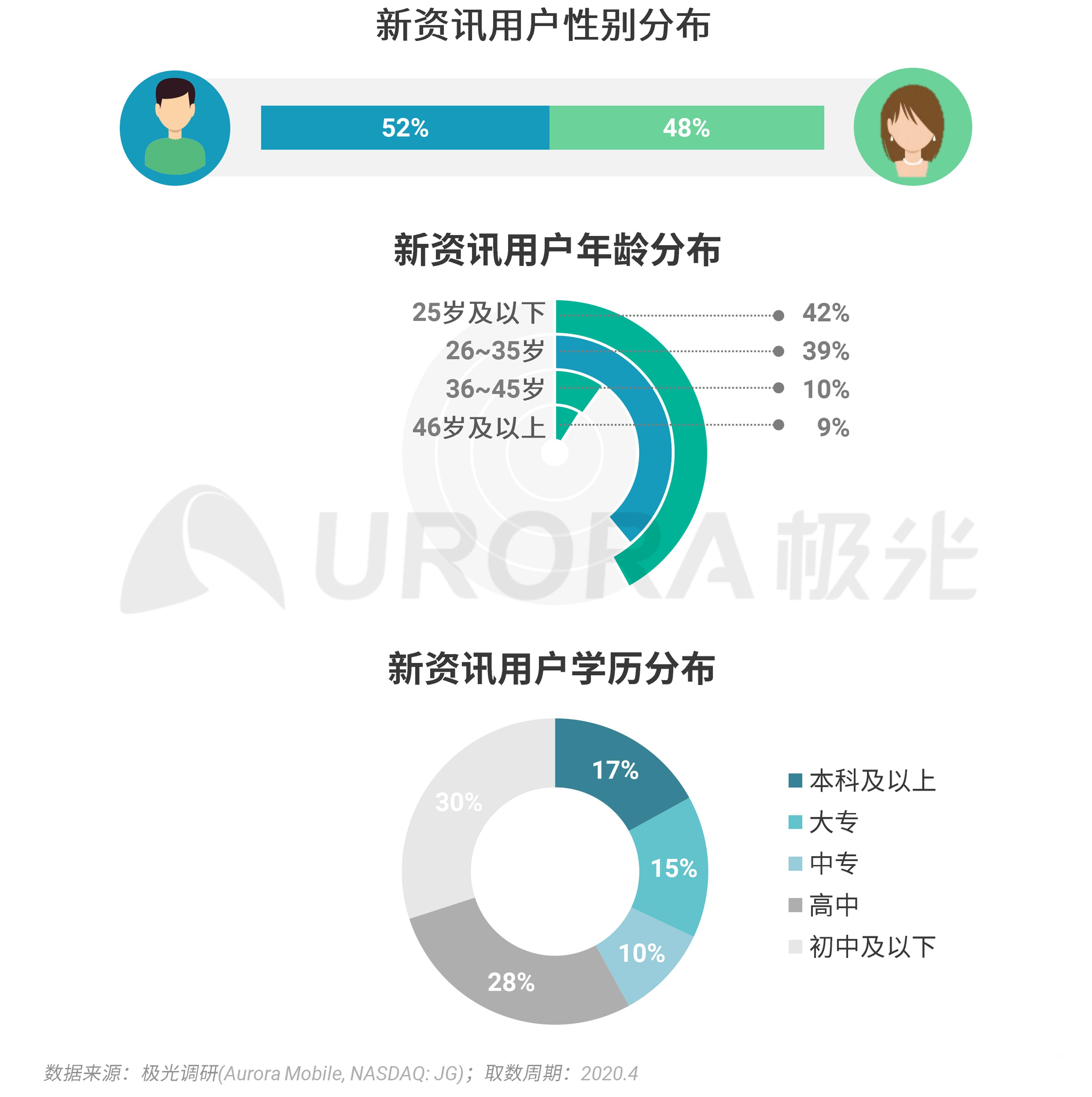 极光:新闻资讯 (20).png