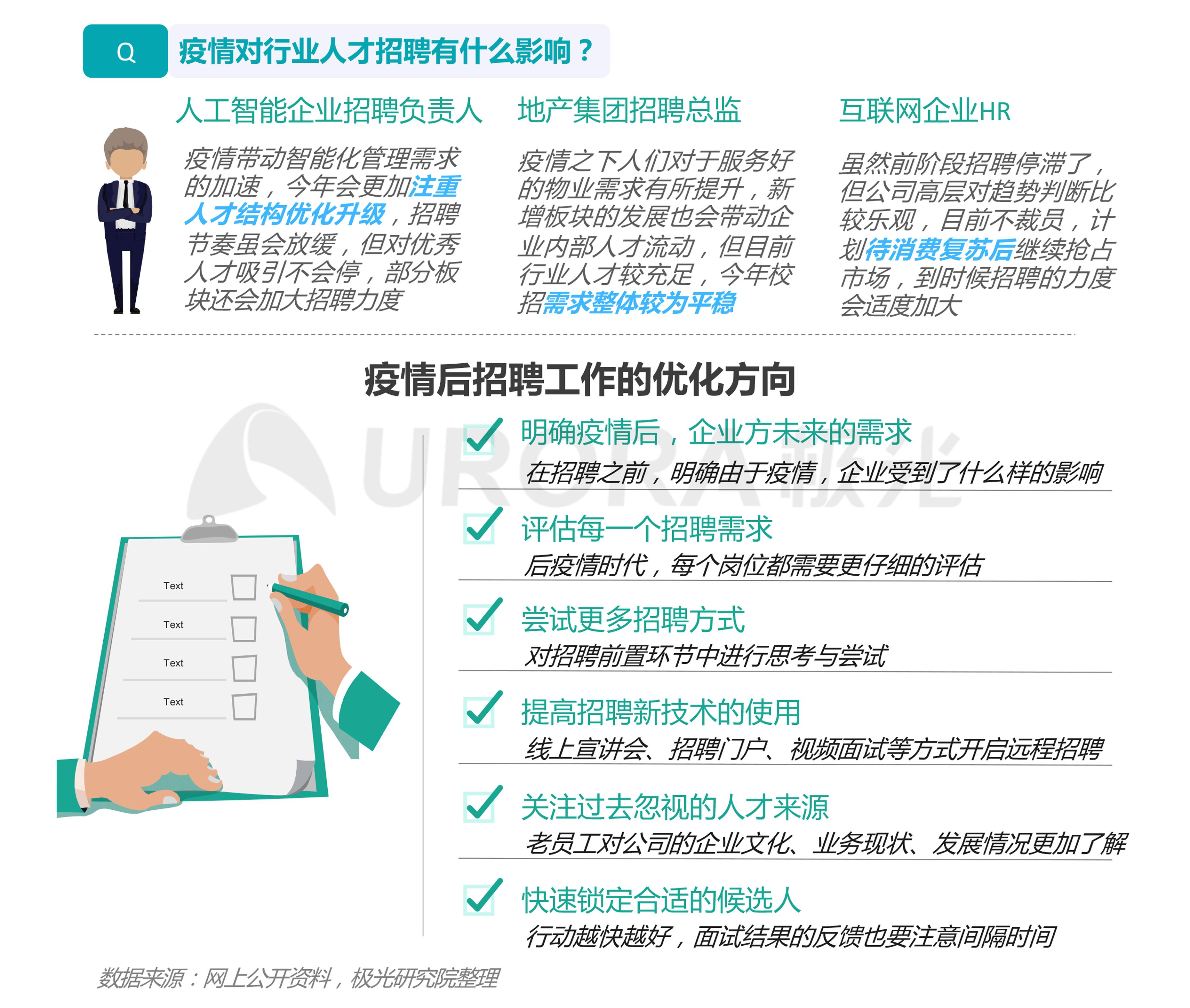 """""""超职季""""招聘行业报告-汇总版 (13).png"""
