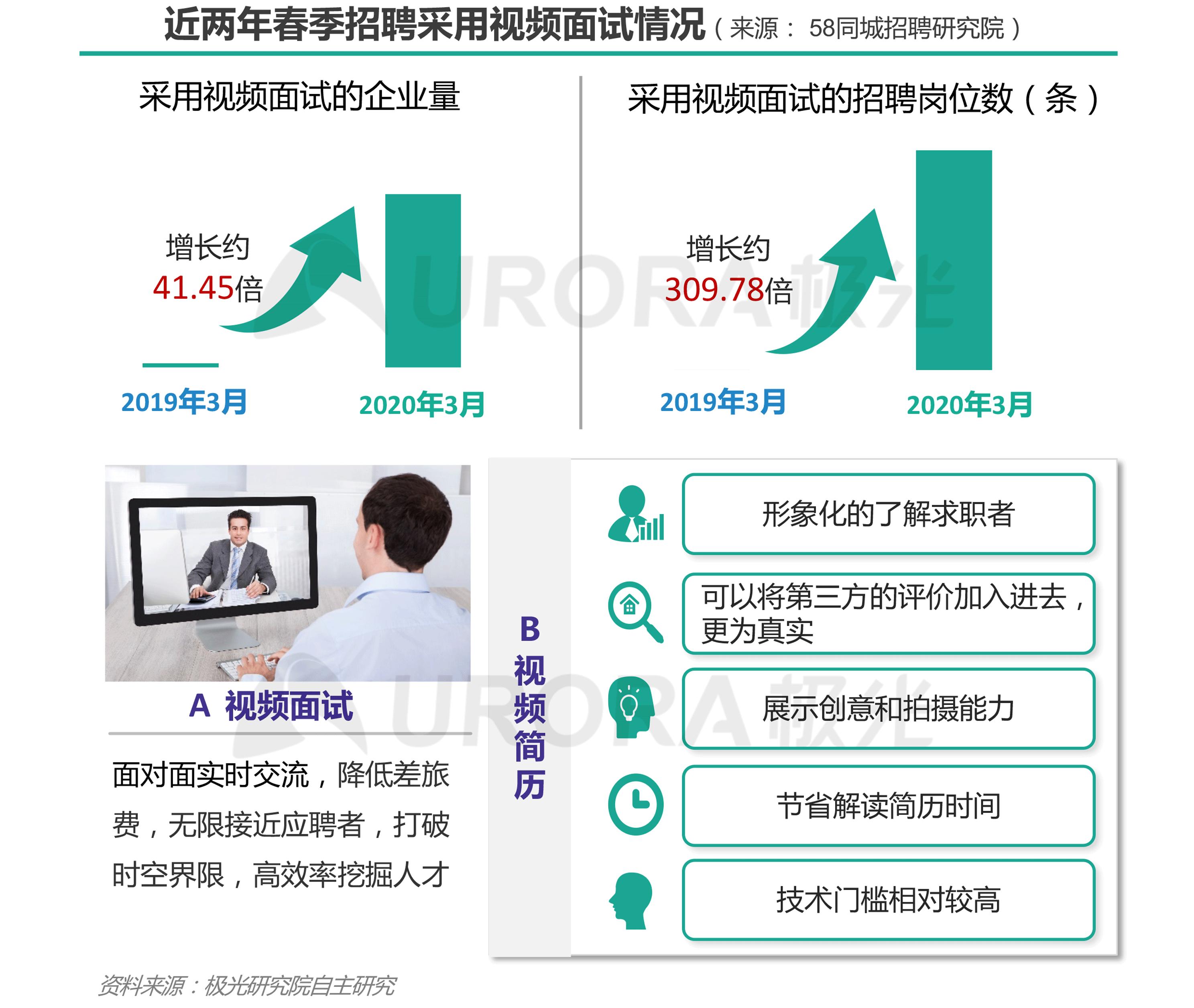 """""""超职季""""招聘行业报告-汇总版 (18).png"""