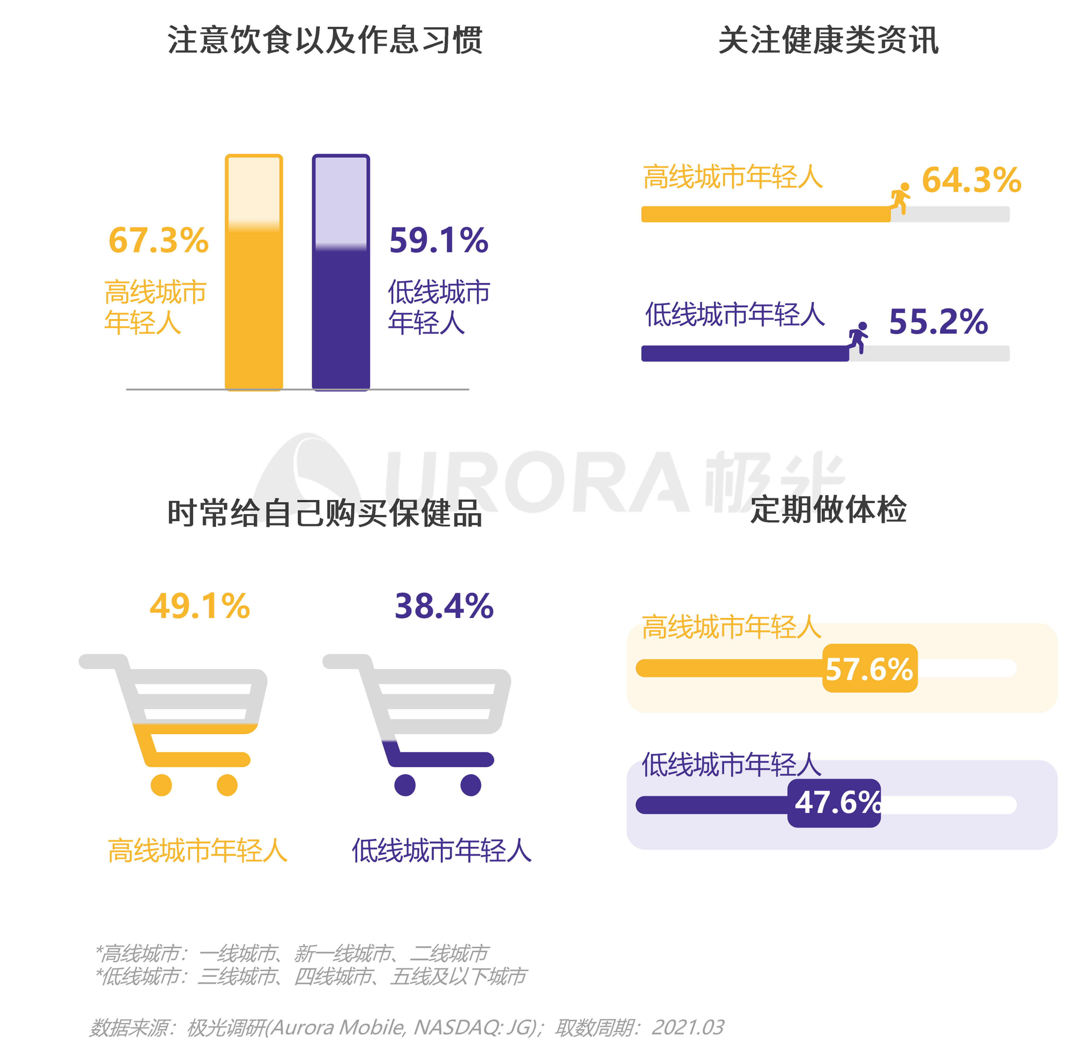 2021年轻人营销趋势研究报告【定稿】-53.png